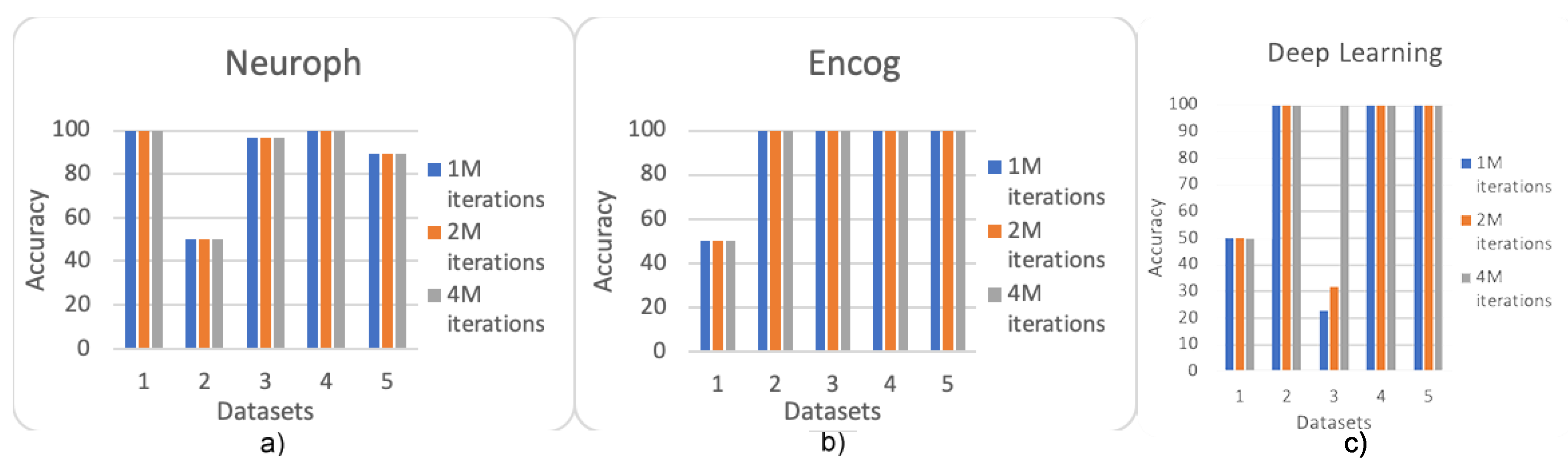 Electronics Free Full Text Recognition Of Activities Of Daily Living And Environments Using Acoustic Sensors Embedded On Mobile Devices Html