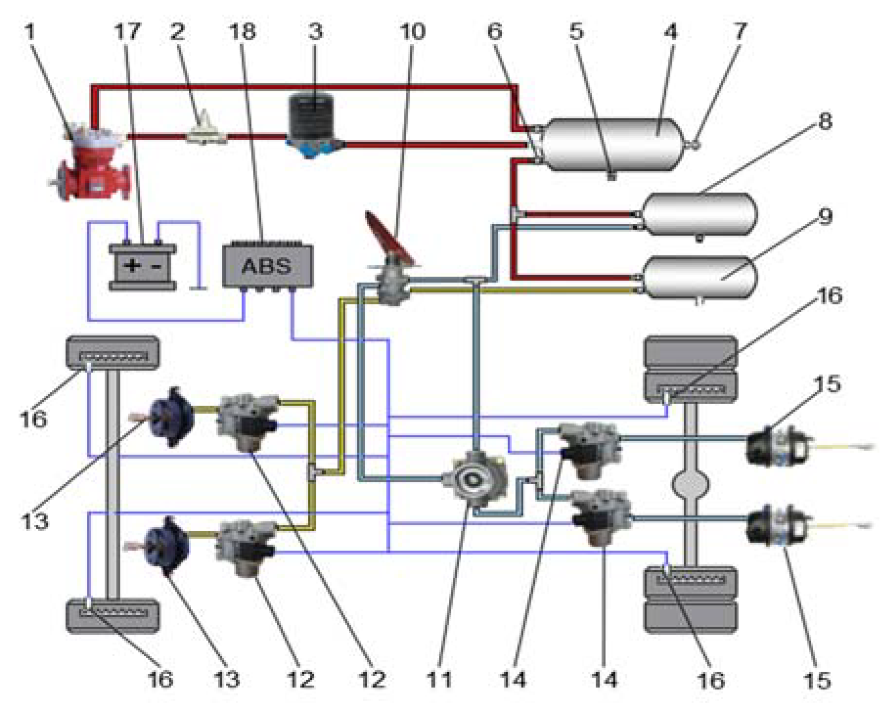 Electronics Free Full Text Pneumatic Abs Modeling And Failure Mode Analysis Of Electromagnetic And Control Valves For Commercial Vehicles Html