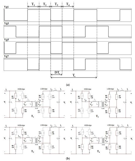 Electronics Free Full Text Design And Realization Of A