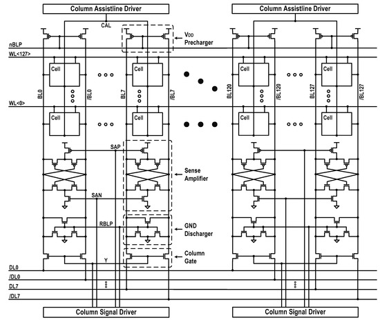 Electronics Special Issue Low Voltage Integrated Circuits Design And Application