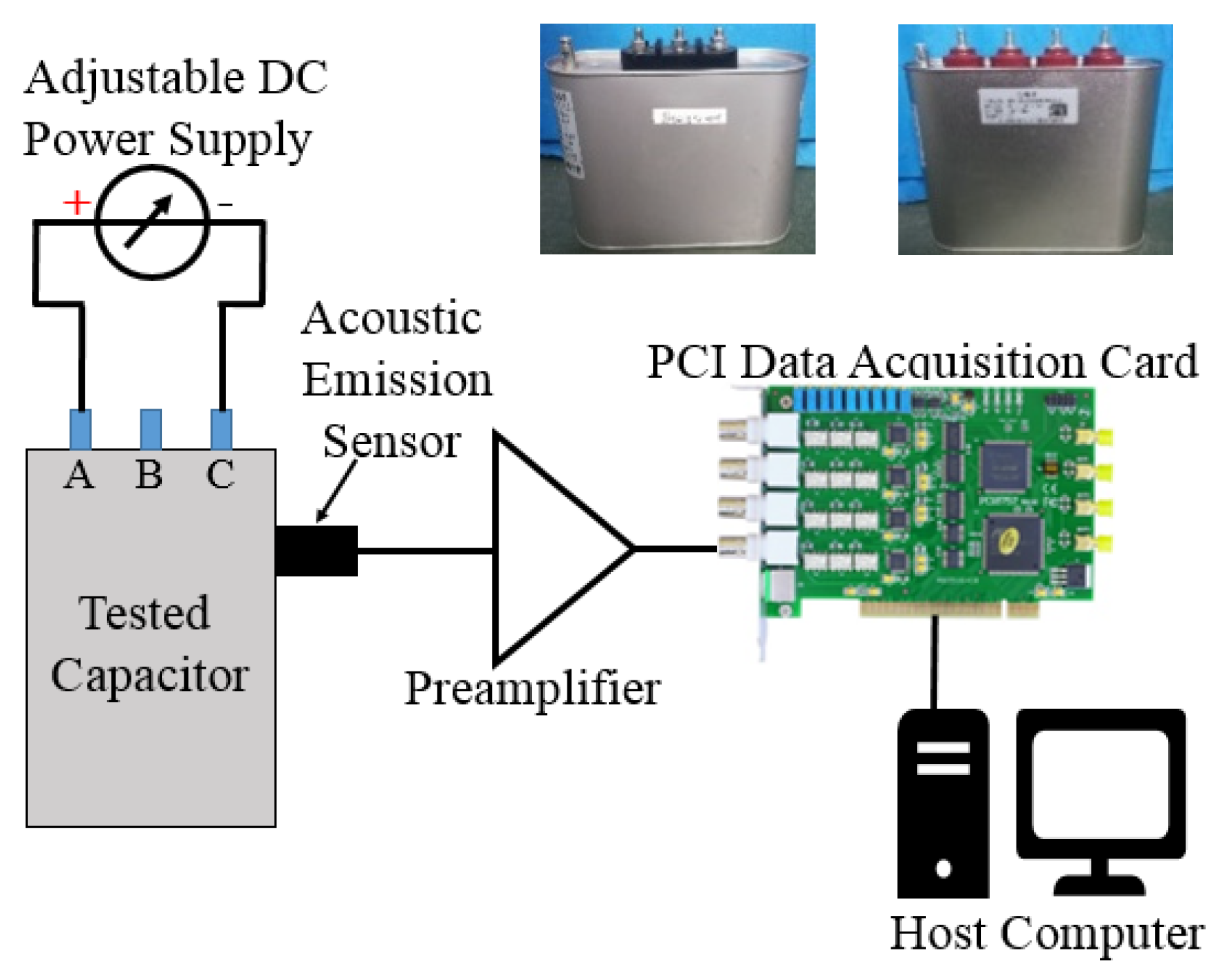Electronics Free Full Text Detection Of Self Healing Discharge In Metallized Film Capacitors Using An Ultrasonic Method Html
