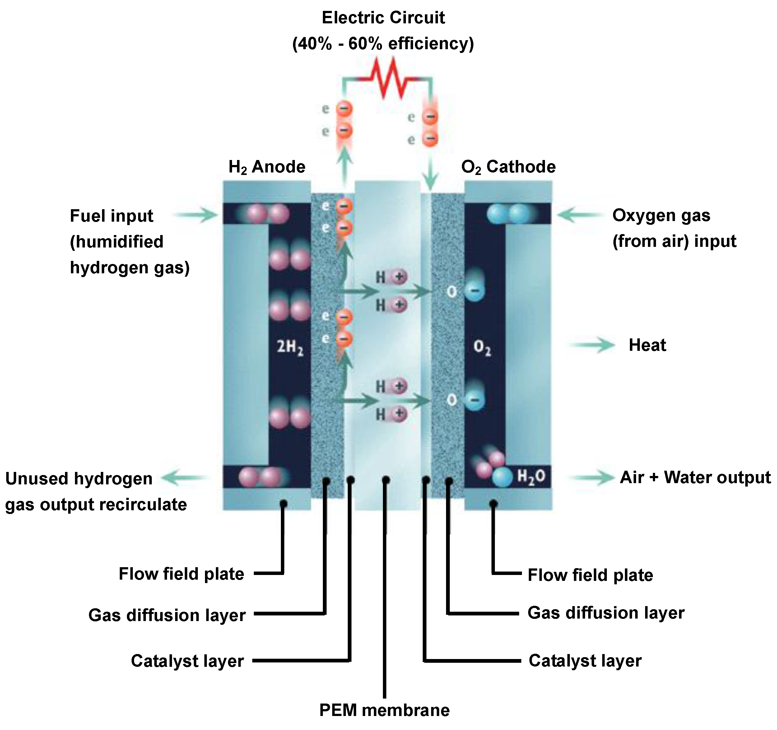 Energies | Free Full-Text | A Review of Water Management in