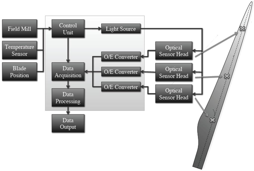 oldsmobile vada engine diagram wiring diagram schematic