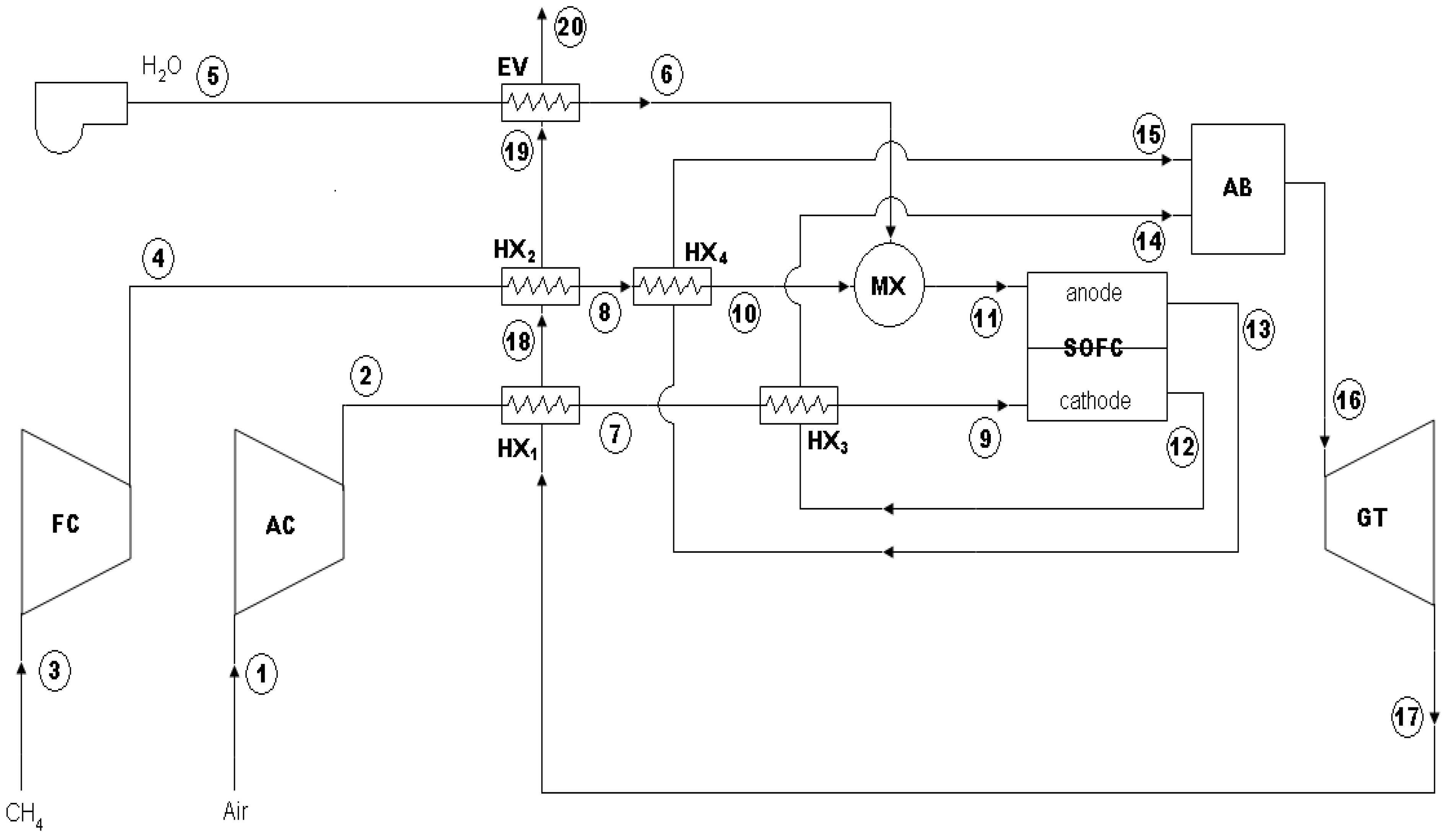 Gas Turbine Power Plant Schematic Diagram Explained Wiring Diagrams Energies Free Full Text Integration Of A Solid Oxide Fuel Cell Water