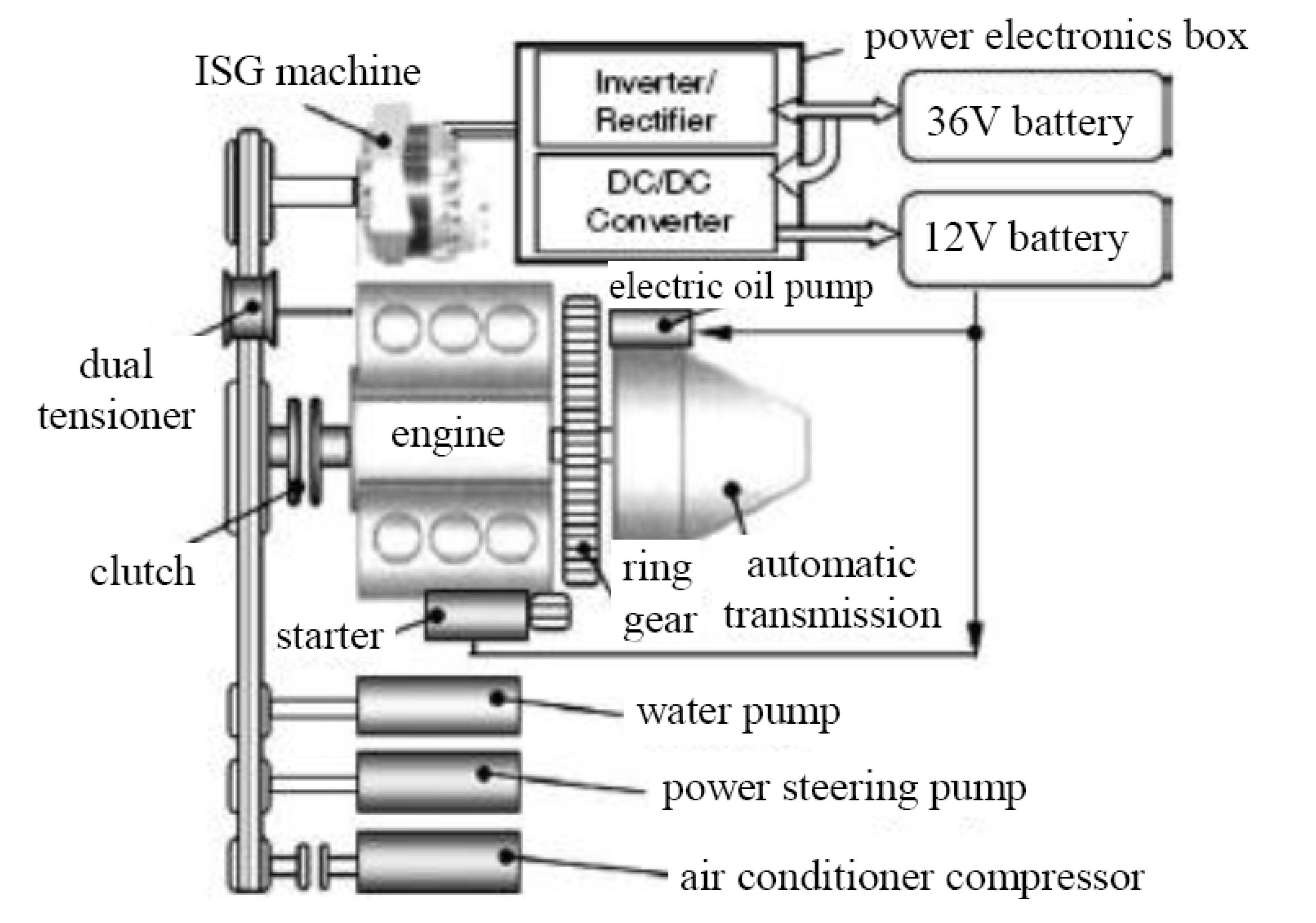 2003 saturn ion electrical diagram html
