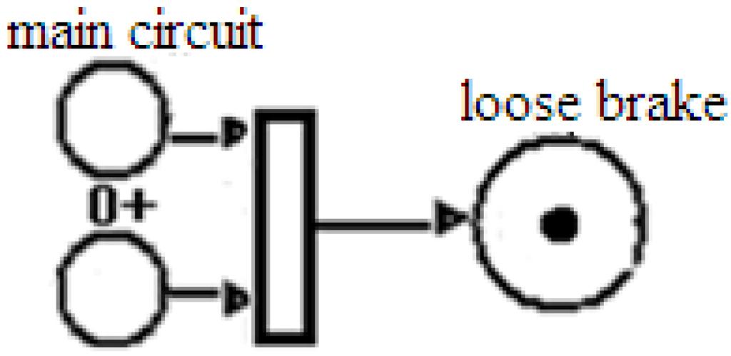 hydraulic power system analysis akers pdf