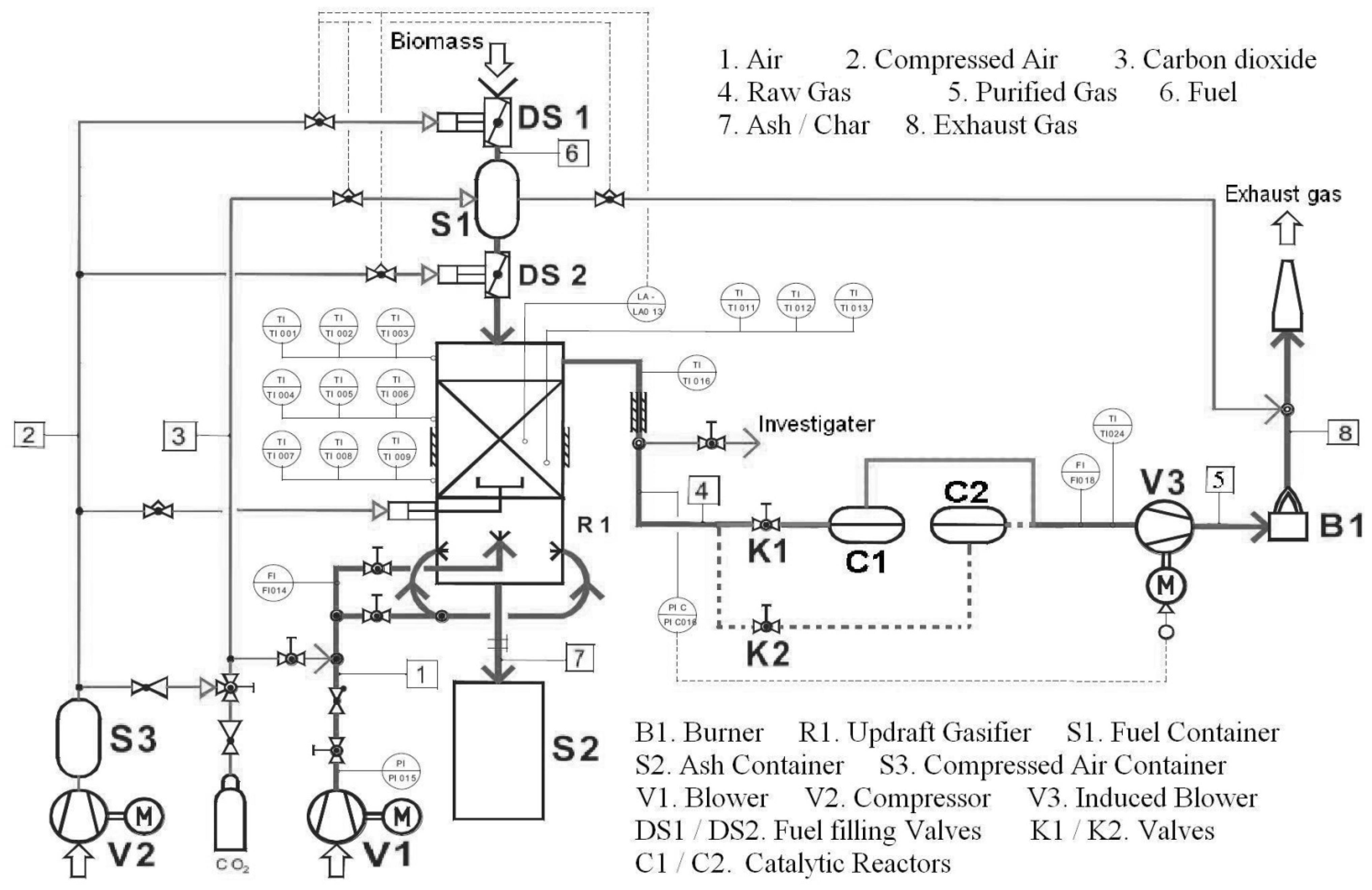 mercury smartcraft wiring diagram  mercury  auto wiring