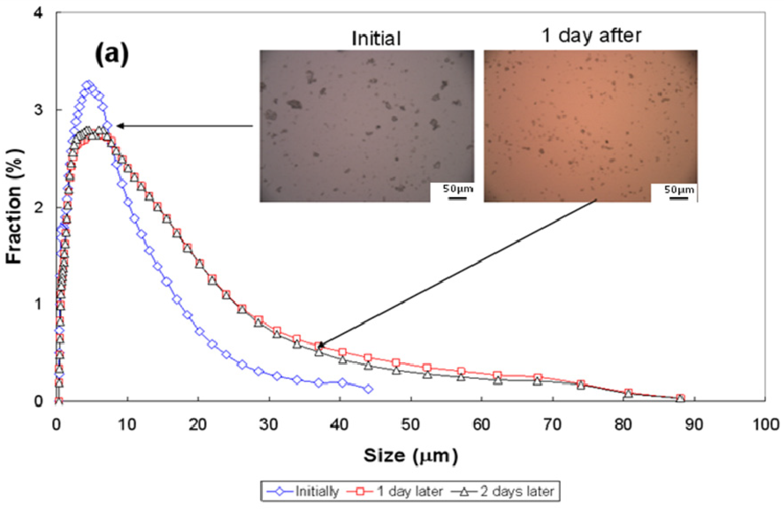 energies free full text kaolinite and silica dispersions in low