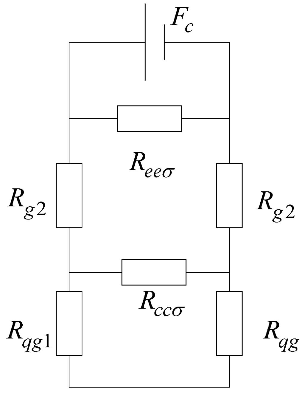 Energies Special Issue Electric And Hybrid Vehicles Figure 1 Simplified Hev Vehicle Block Diagram Figures Graphical Abstract Open