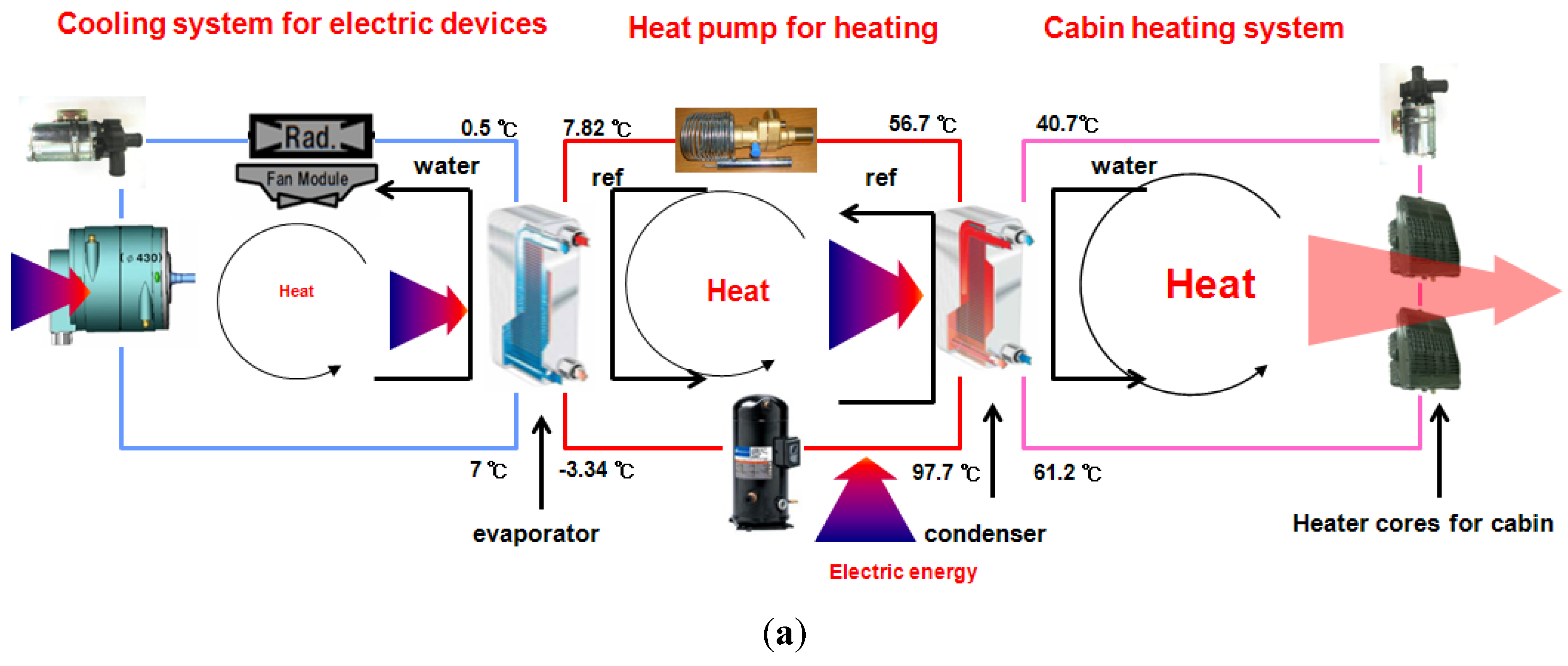 development of an ac system using waste heat of an ic engine Review article a review on waste heat recovery and the waste heat from the exhaust gas of ic engines using waste engine heat from exhaust system of a.