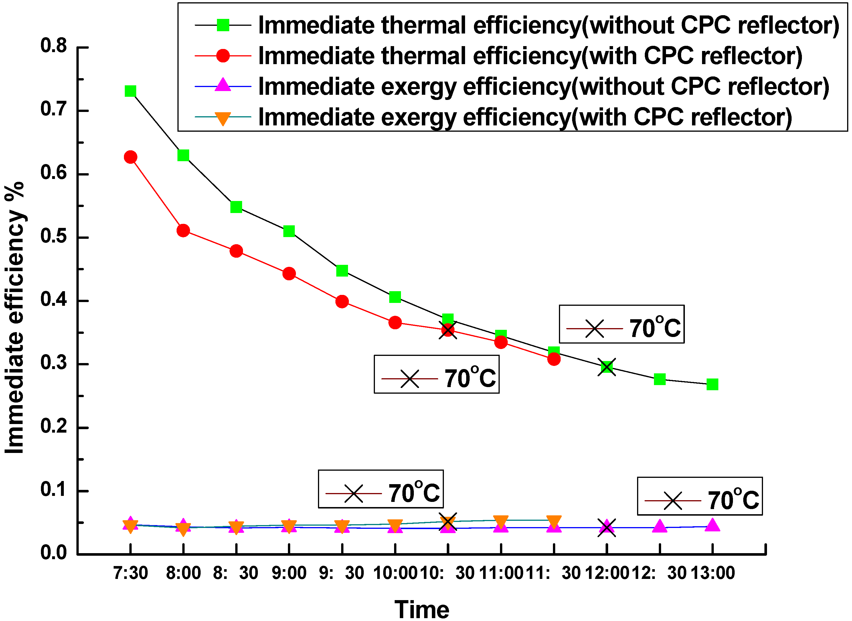 Énergie 05 00911 g008