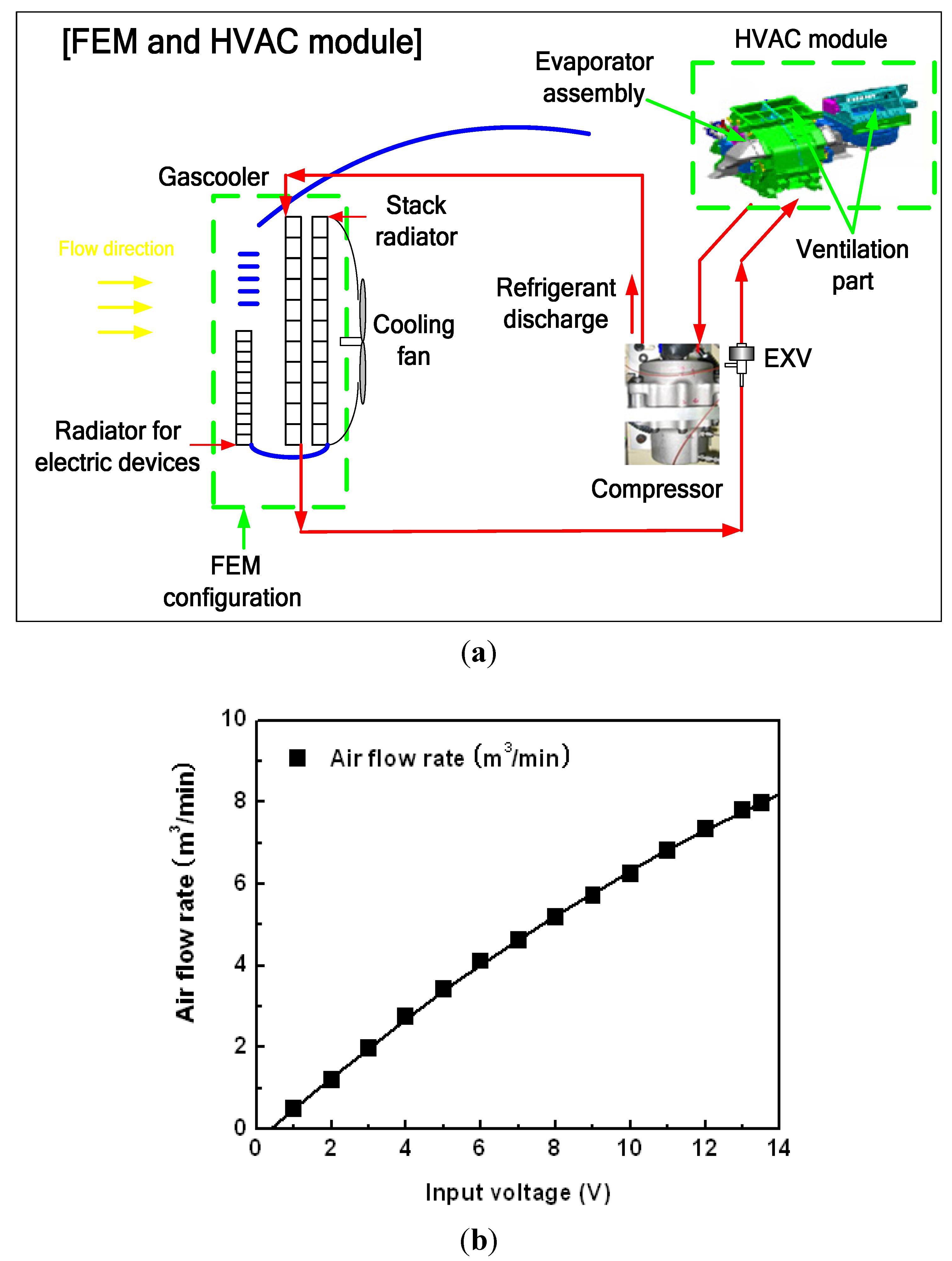 Energies free full text characteristic evaluation on the energies 05 01371 g002 pooptronica Gallery
