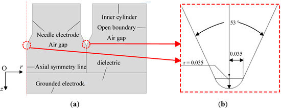 Numerical Modelling of Mutual Effect among Nearby Needles in a Multi-Needle Configuration of an Atmospheric Air Dielectric Barrier Discharge