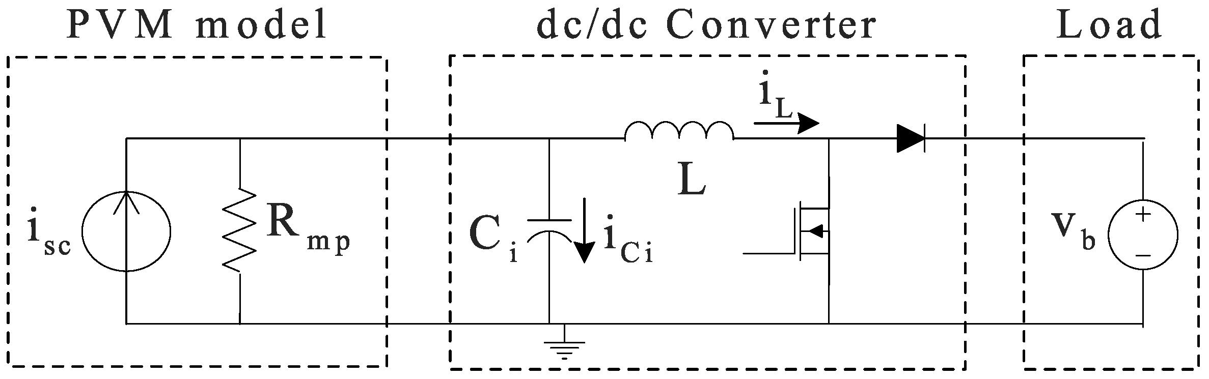 simplified c block et psim pdf