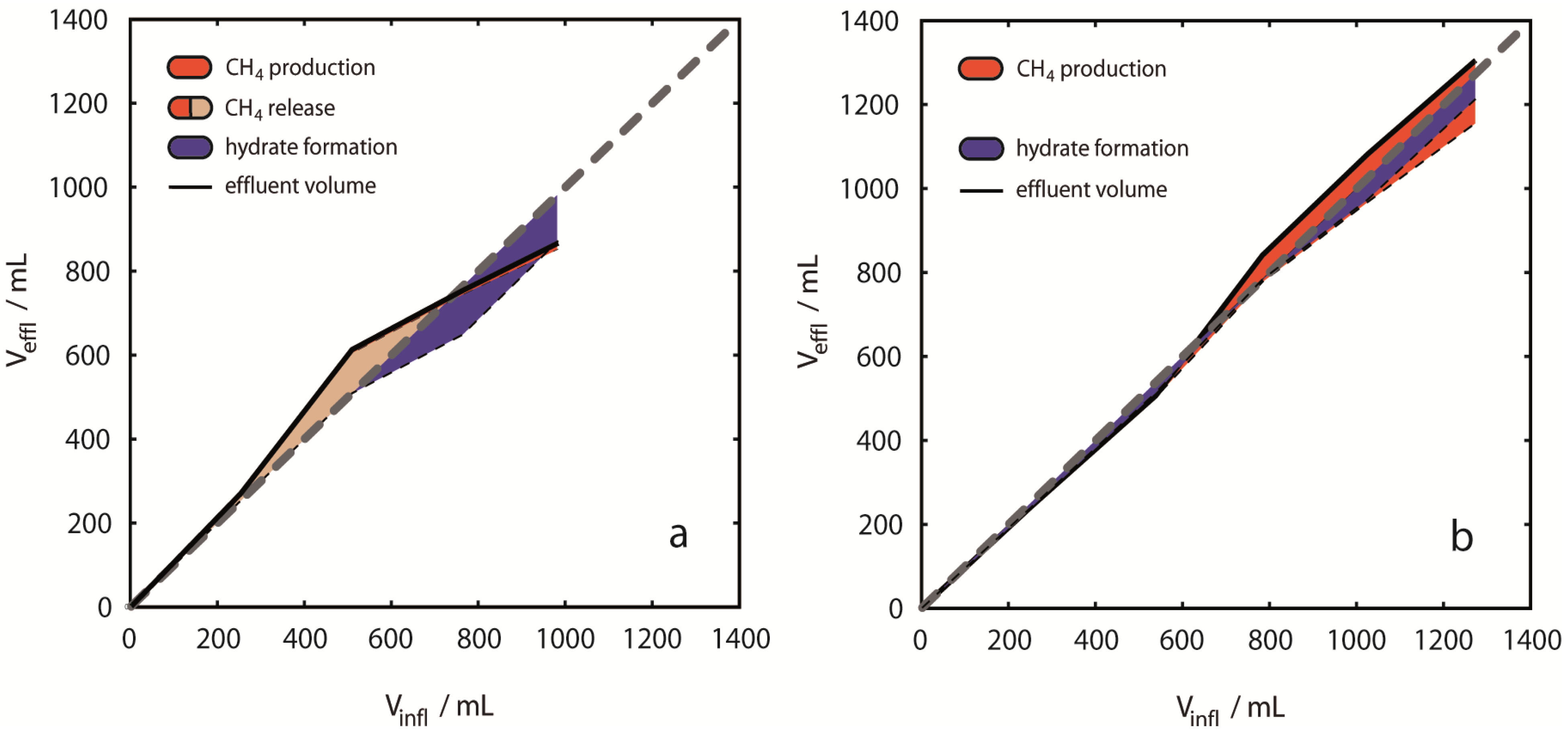 Energies free full text methane production from gas hydrate no pooptronica