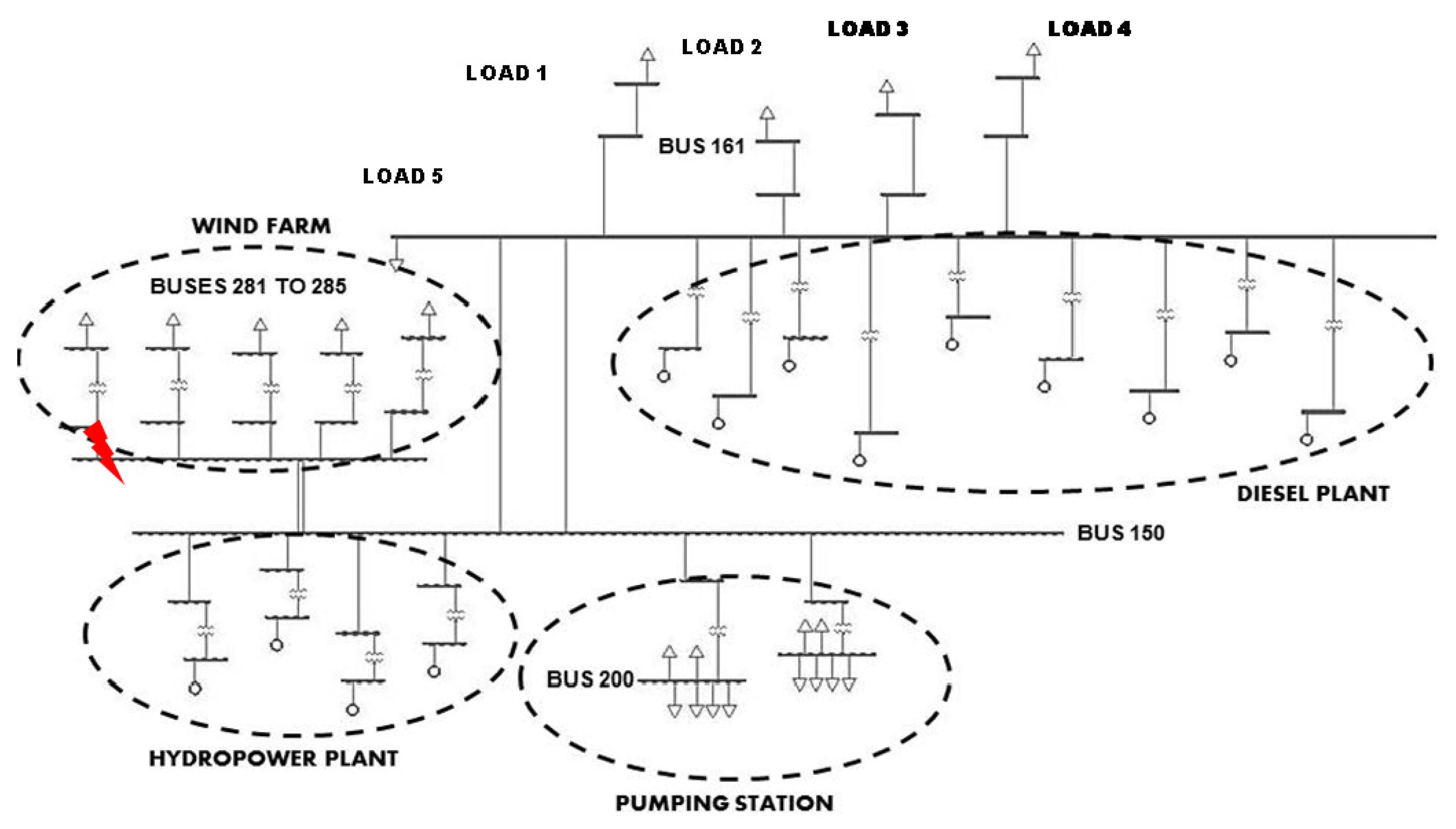 Energies Free Full Text Power System Stability Of A Small Sized Hydro Plant Circuit Diagram No
