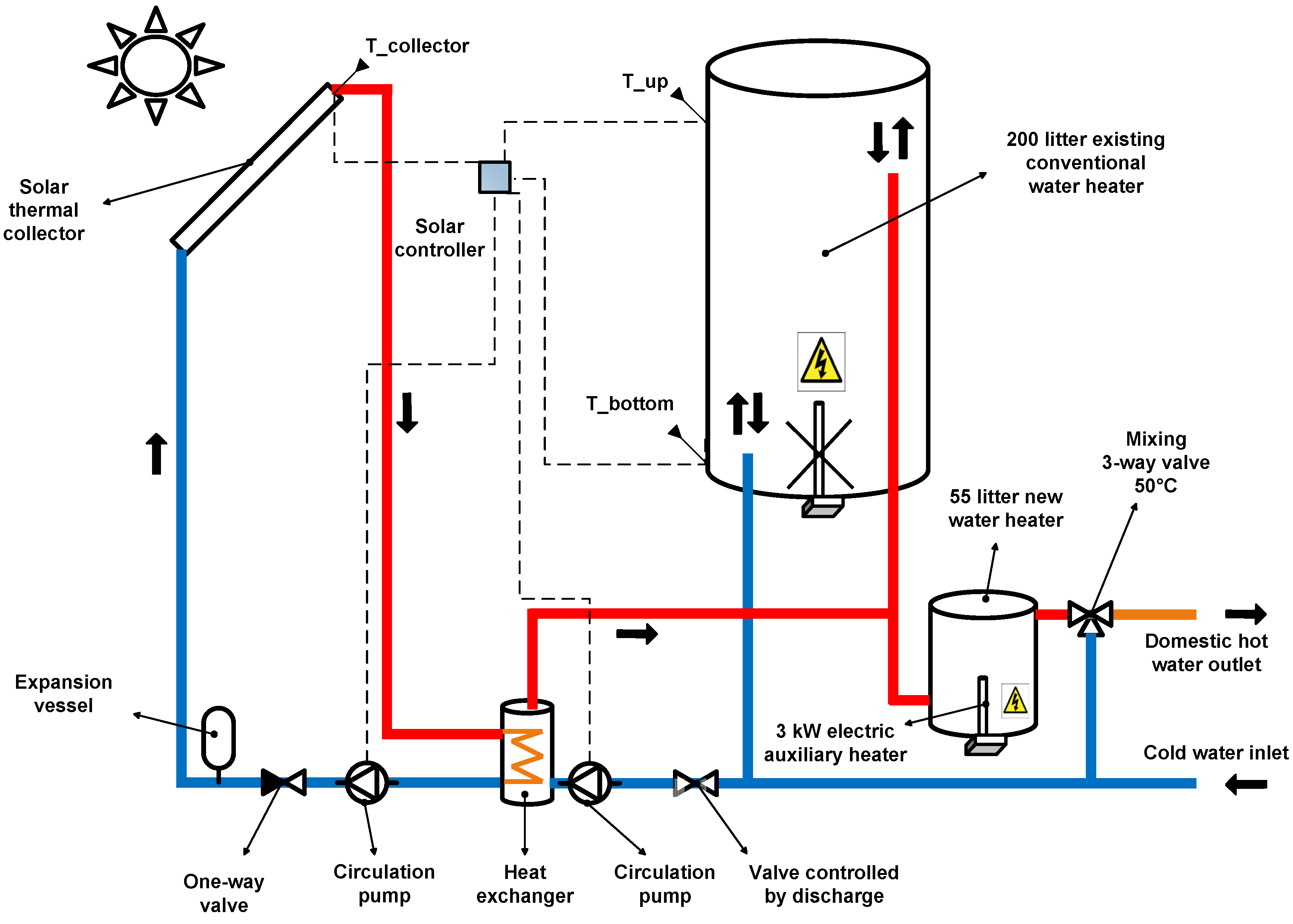 Solar water heater system diagram gallery how to guide for Domestic hot water heaters