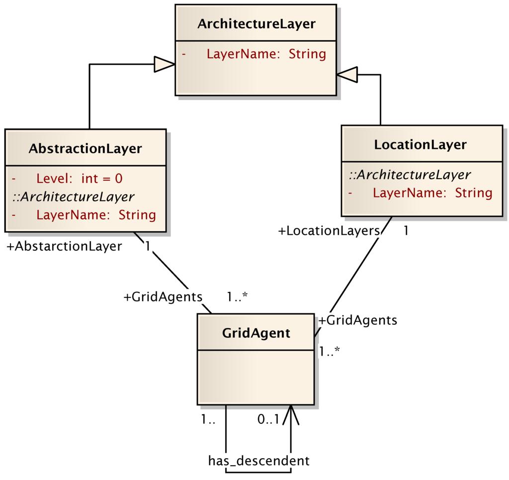 the intelligent asset allocator free pdf