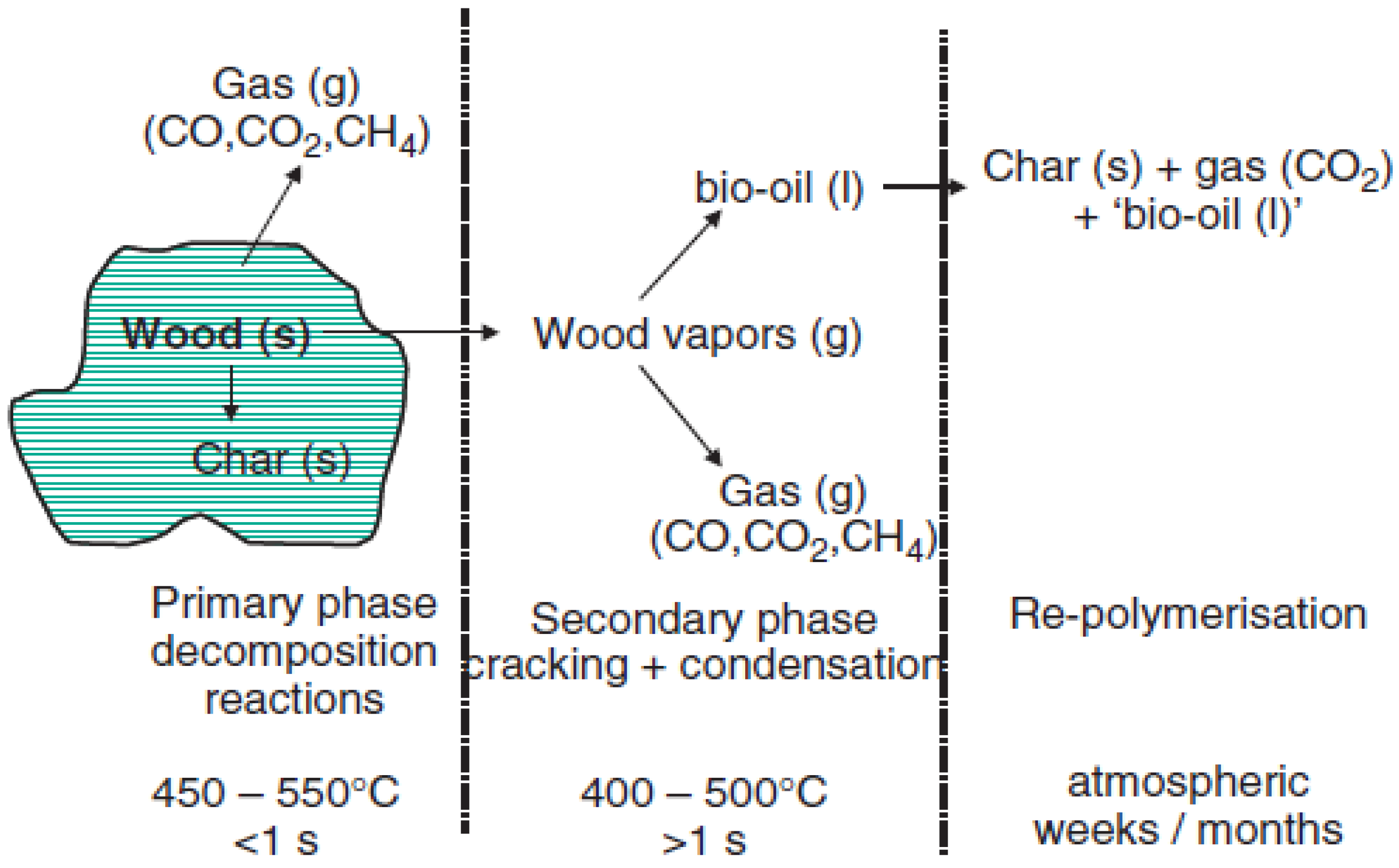 Pyrolysis boilers heating: the principle of operation and types of boilers long burning 87