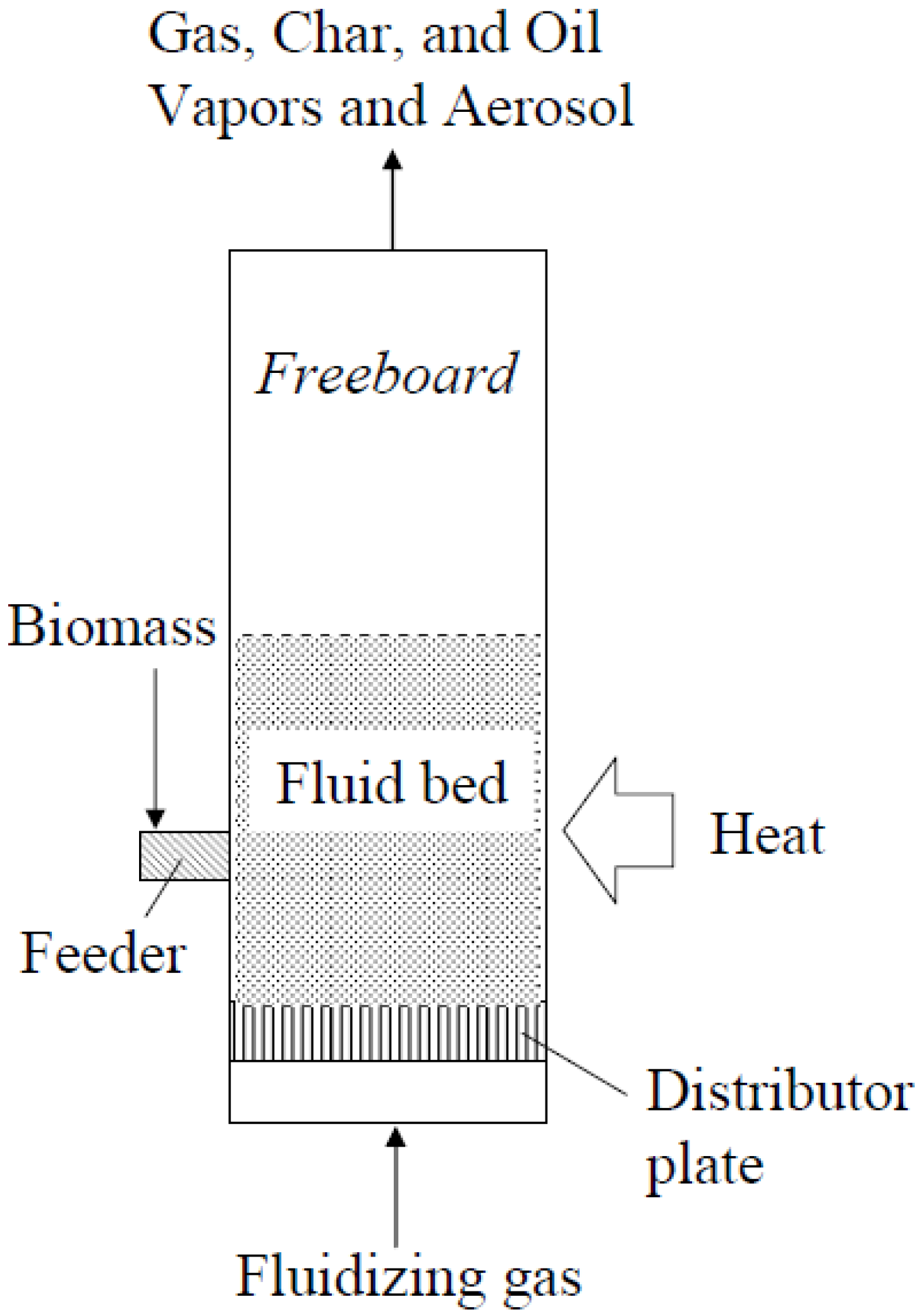 Pyrolysis boilers heating: the principle of operation and types of boilers long burning 59