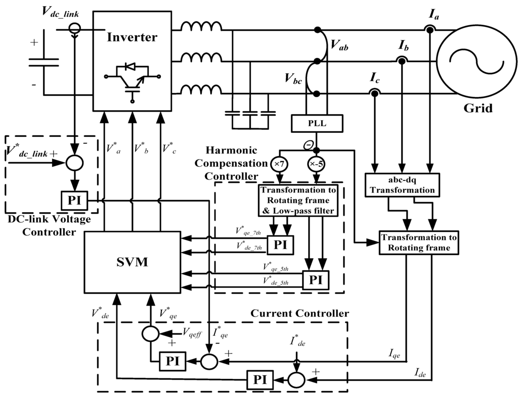 Energies January 2013 Browse Articles Lionel Rw Transformer Wiring Diagram Open