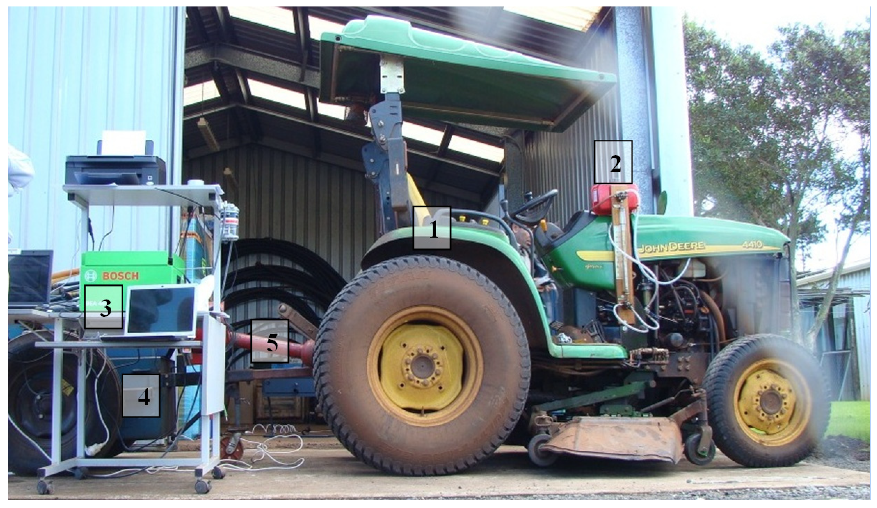 Tractor Pto Dynamometer : Energies free full text chlorella protothecoides
