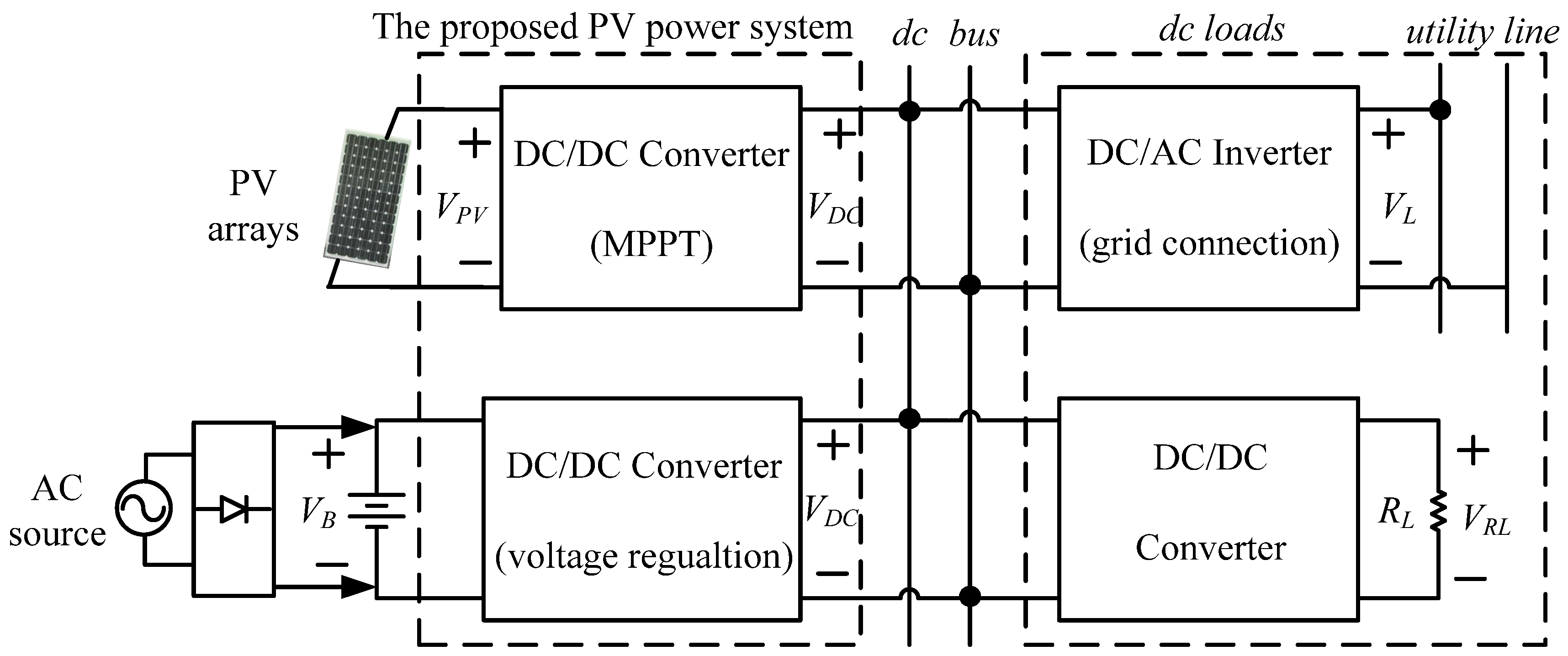 Energies Free Full Text A Photovoltaic Power System Using High Car Battery Wiring Diagram Moreover Dc To Ac Converter Circuit 06 01068 G001