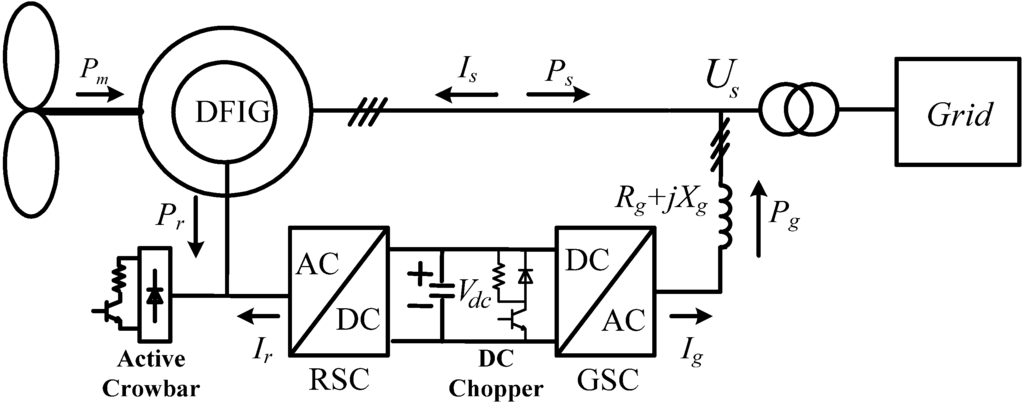 wind turbine diagram voltage regulator