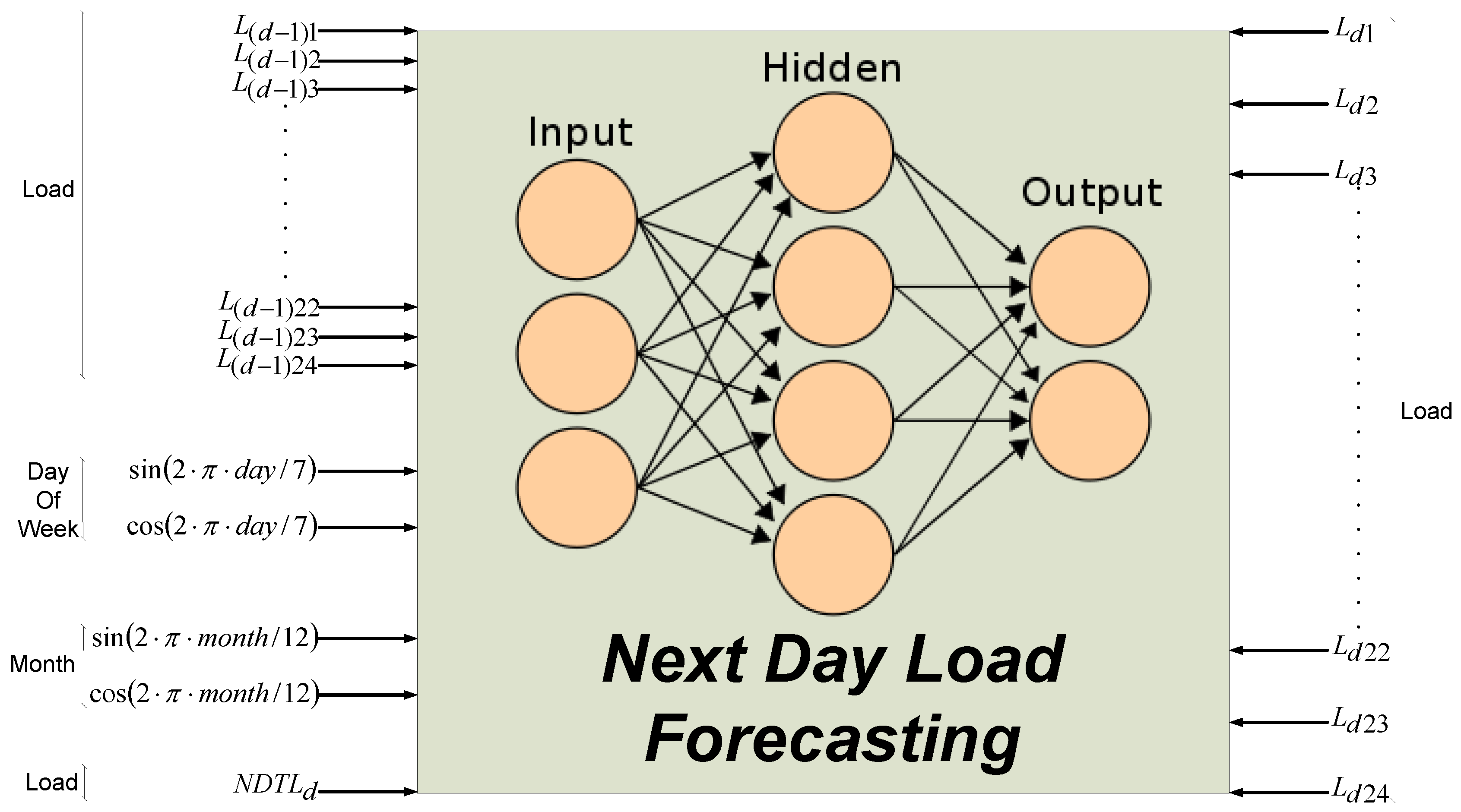 term paper on neural networks
