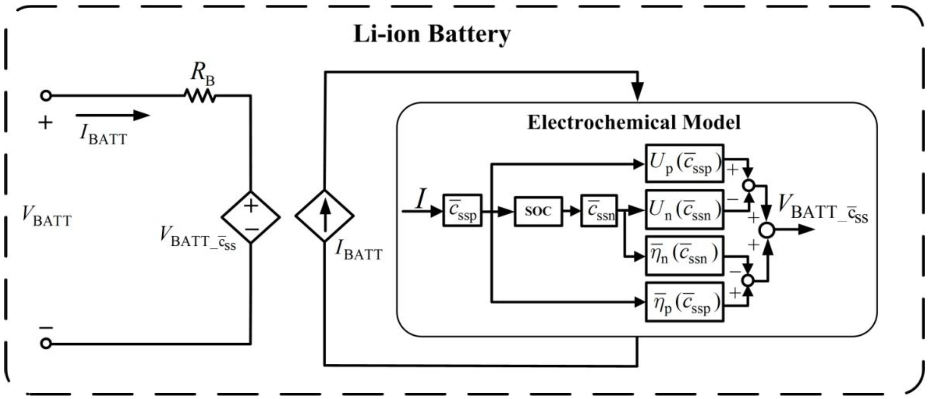 Energies Free Full Text Li Ion Battery Charging With A Buck Circuit No
