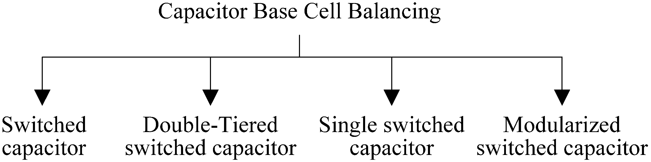 Energies Free Full Text Single Switched Capacitor Battery Shows A Circuit With C Connected In Series Resistor 06 02149 G001