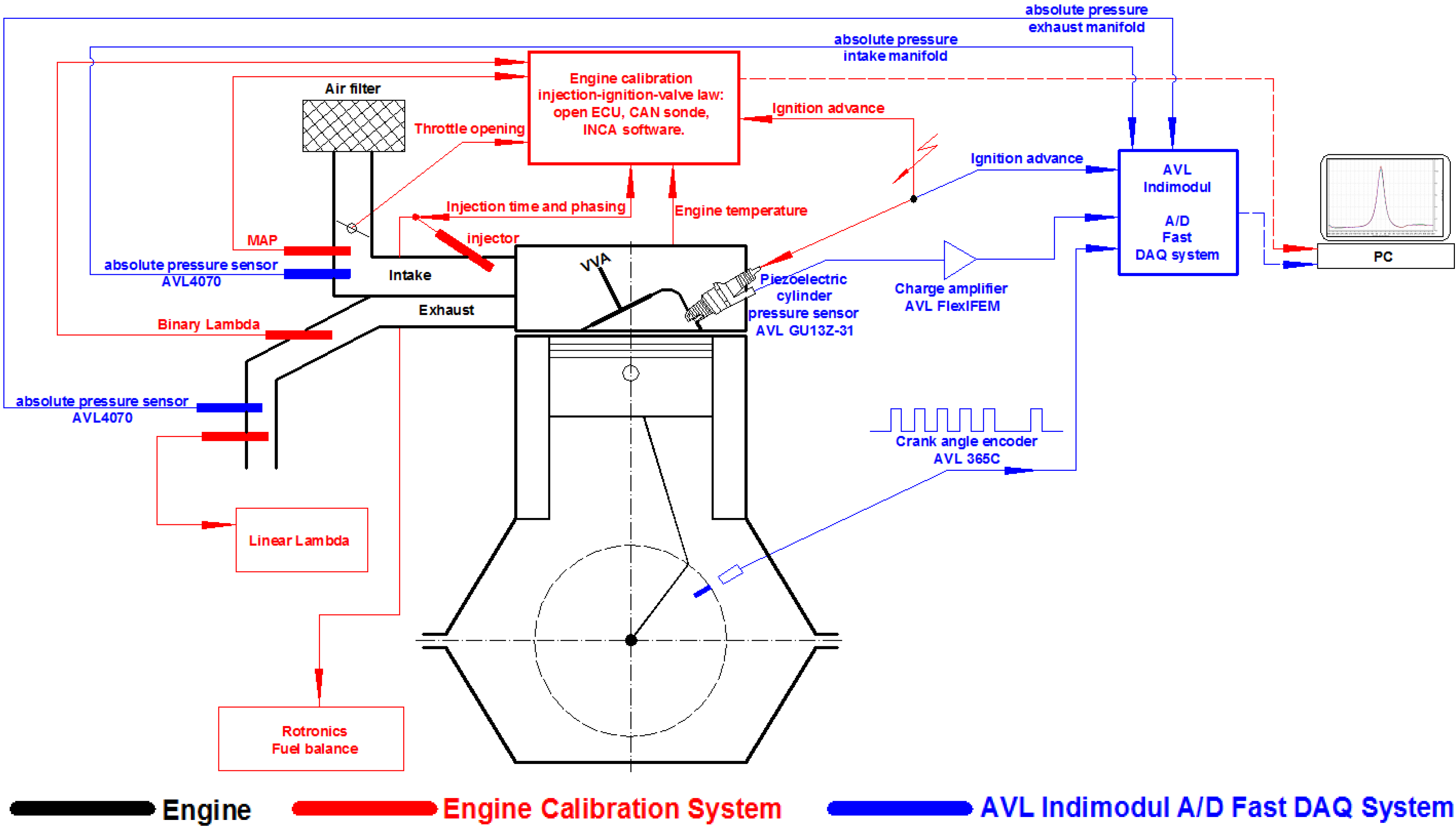 Energies | Free Full-Text | Idle Operation with Low Intake ... on e30 325i wiring diagram, mercruiser schematic diagram, suzuki schematic diagram, ac schematic diagram, e34 ews ii diagram, e30 engine harness diagram, nissan schematic diagram, bmw plan view, automotive schematic diagram, sony schematic diagram, subaru schematic diagram, honda schematic diagram, schematic wiring diagram, bmw e28 fuse box wires, yamaha schematic diagram, stihl schematic diagram, samsung schematic diagram, bmw e36 wiring diagrams, harley davidson schematic diagram, mercedes schematic diagram,