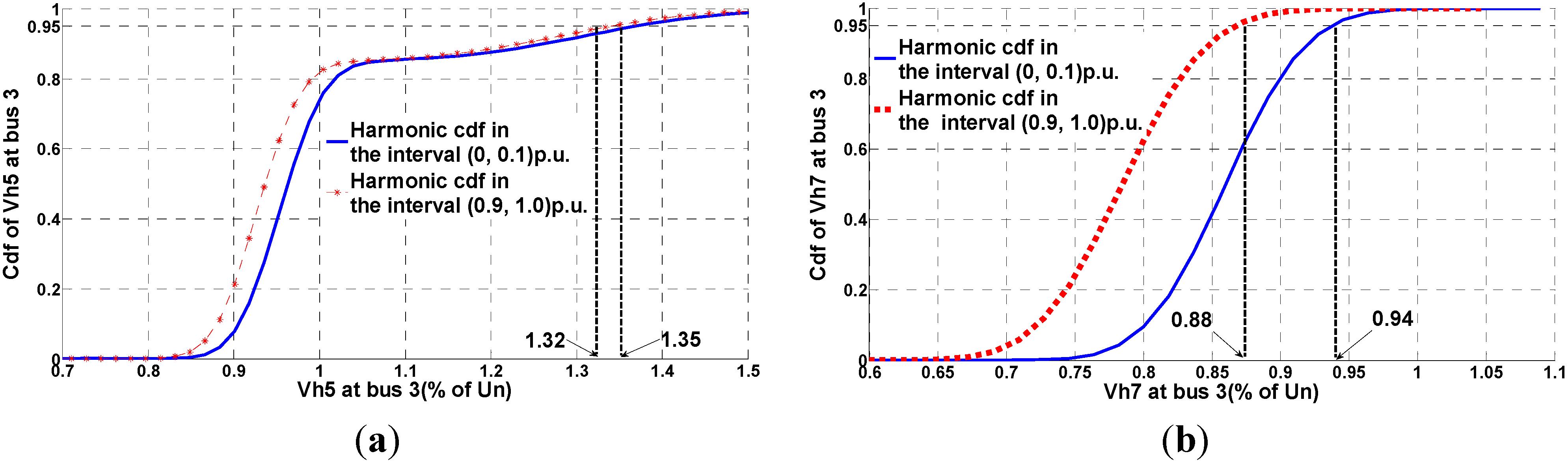multivariable newton raphson problems pdf