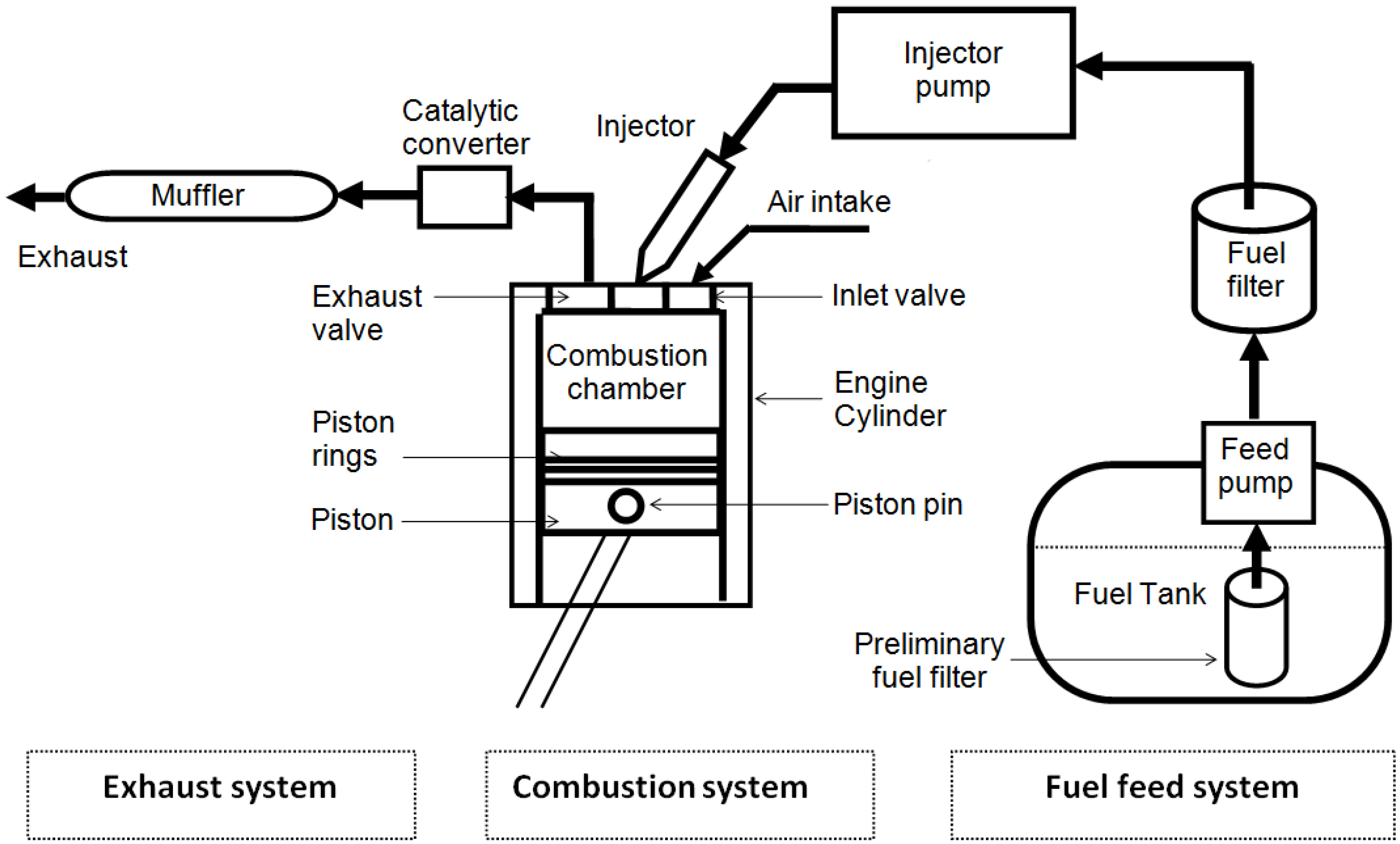 Biofuel Engine Diagram Trusted Wiring Diagrams Cogeneration Energies Free Full Text The Use Of Artificial Neural Networks