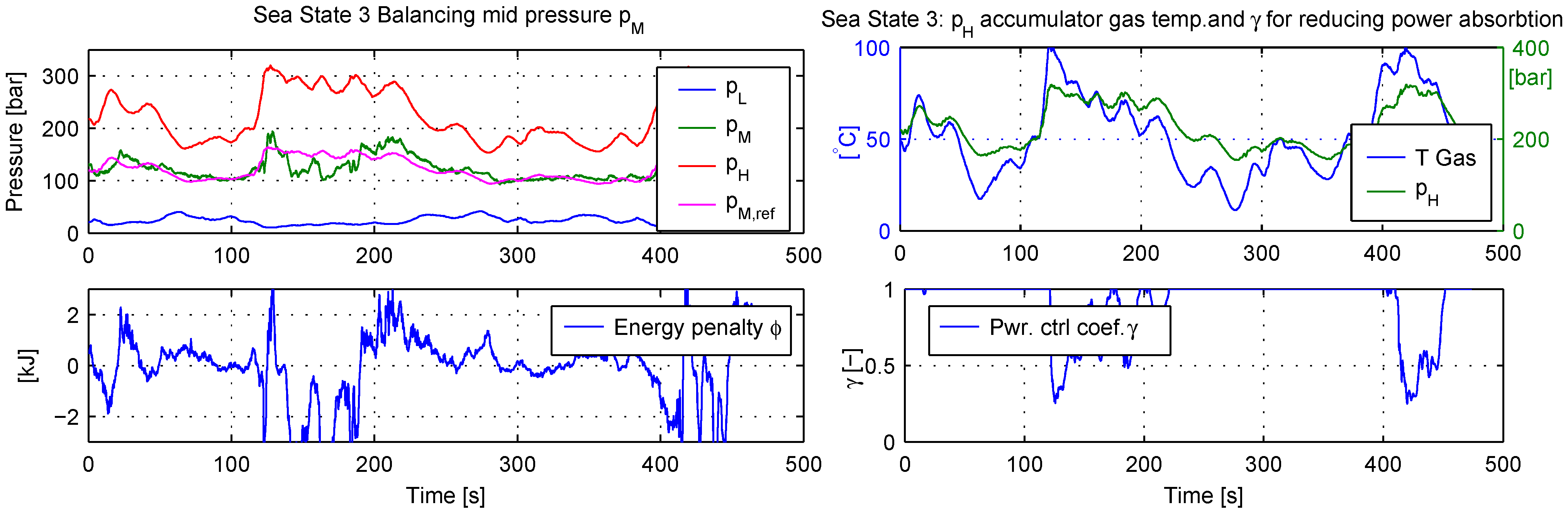 Energies Free Full Text Discrete Displacement