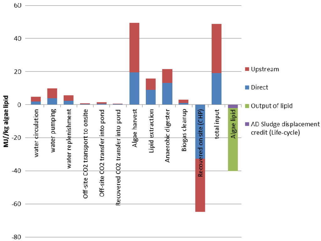 life cycle cost and economic analysis fabrycky pdf
