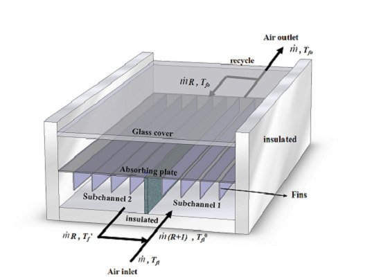 type of solar collectors essay From solar collectors for the evaporator of the heat pump instead of using it  directly  of either using heat from the solar collectors or using a different heat  source such  summary brussels, belgium citherlet, s, bony, j & nguyen, b,  2008.