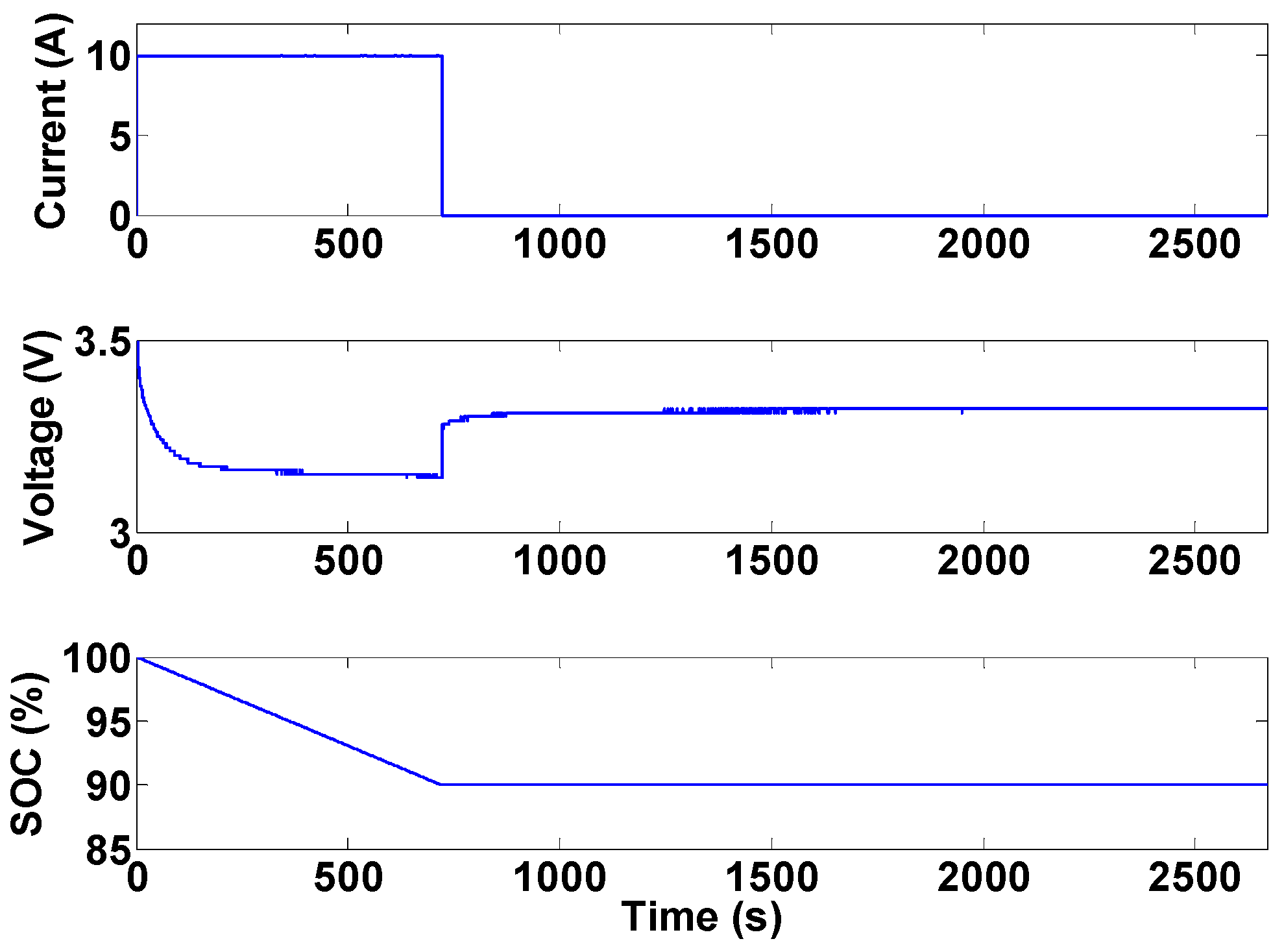 bmw 540i stereo wiring diagrams bmw audio wire wiring