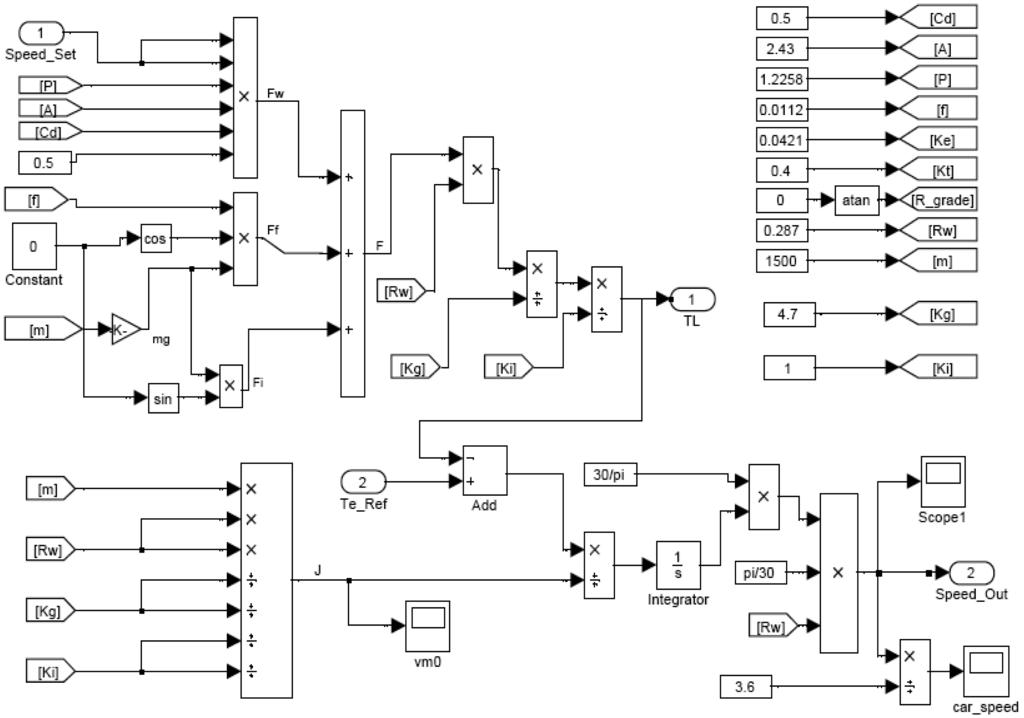 electrical braking of dc motor pdf