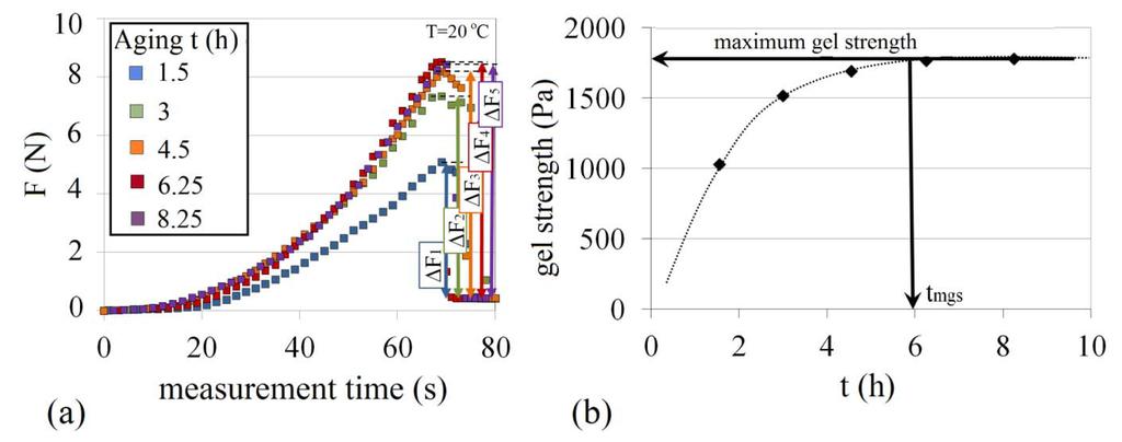 petroleum reservoir engineering amyx pdf