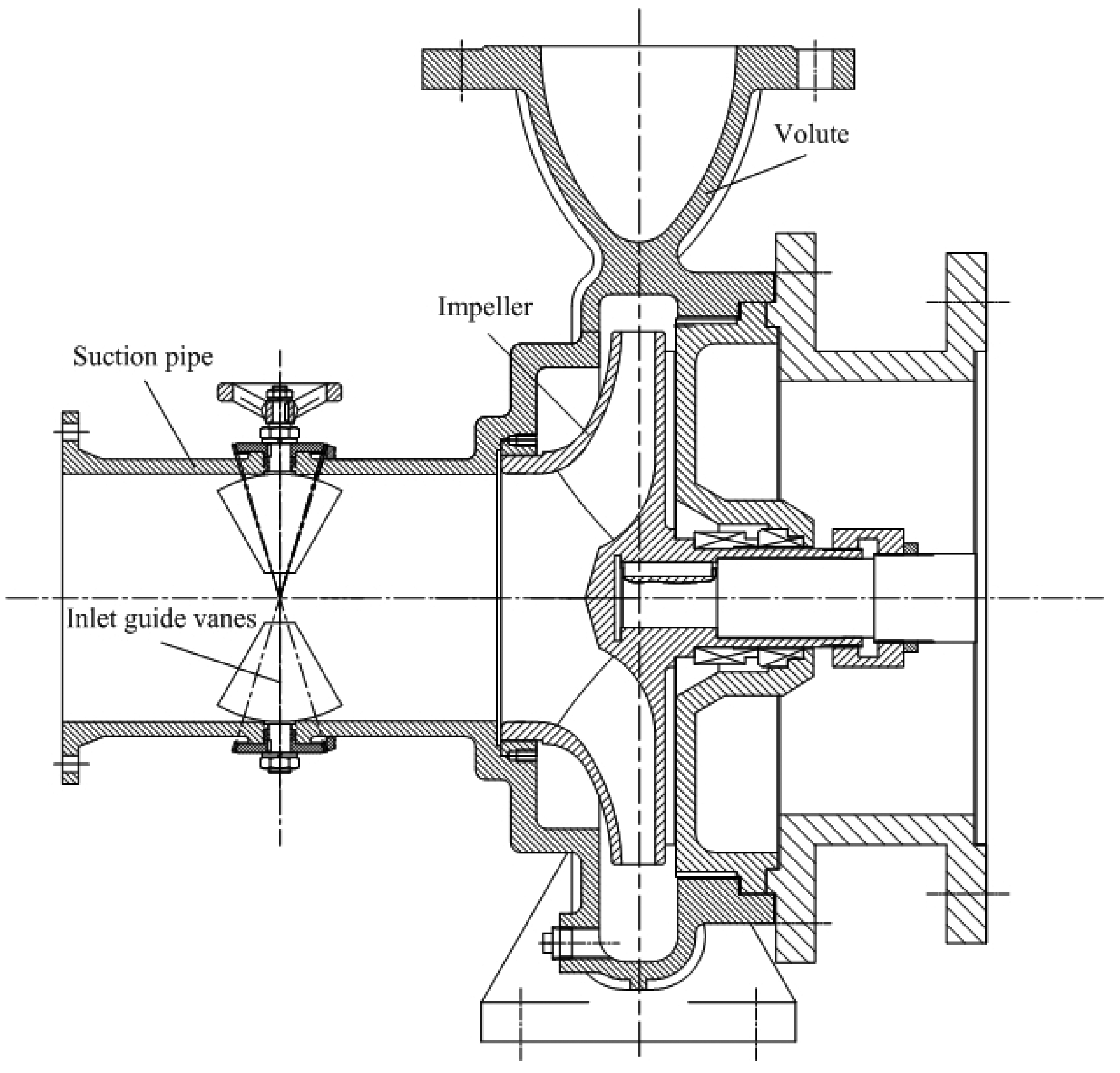 cavitation in centrifugal pumps Cavitation appearing centrifugal pump - duration: 1:04 andreas opdahl haug 71,794 views 1:04 cavitation & net positive suction head available.