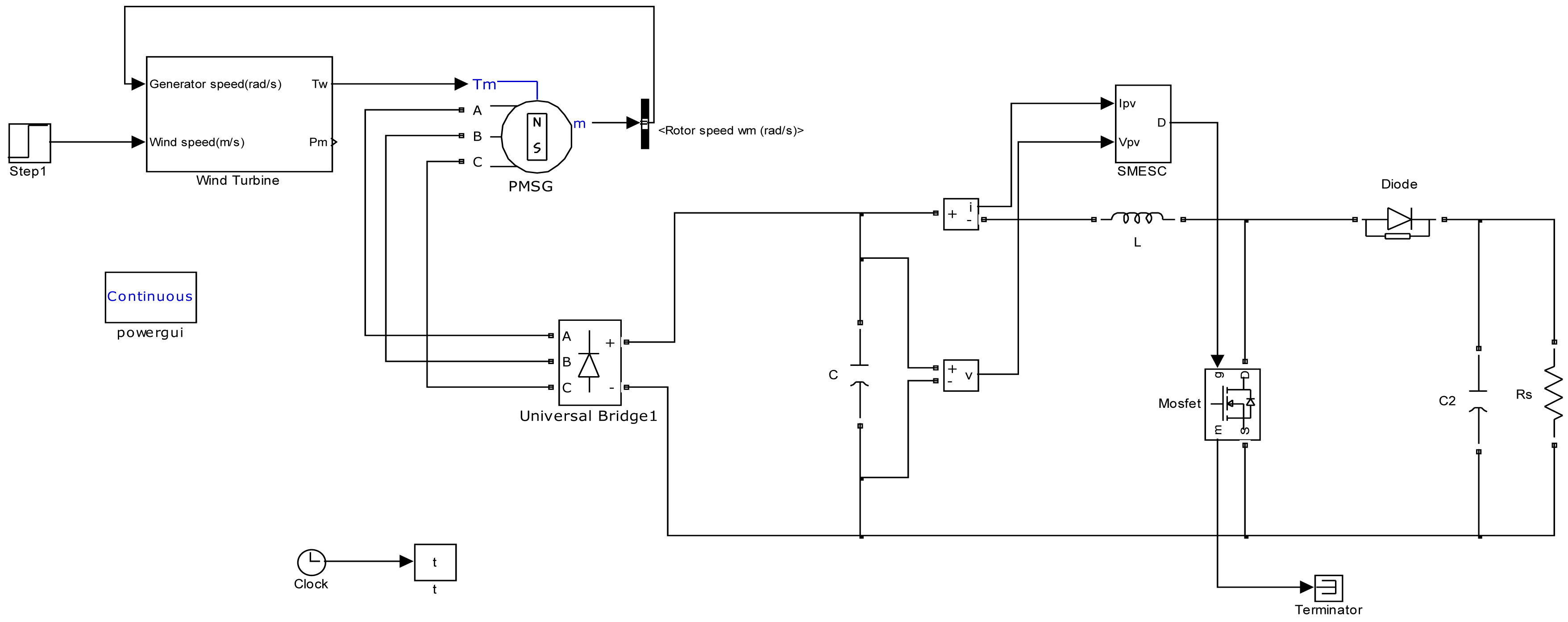 corptrain phoenix thesis generator