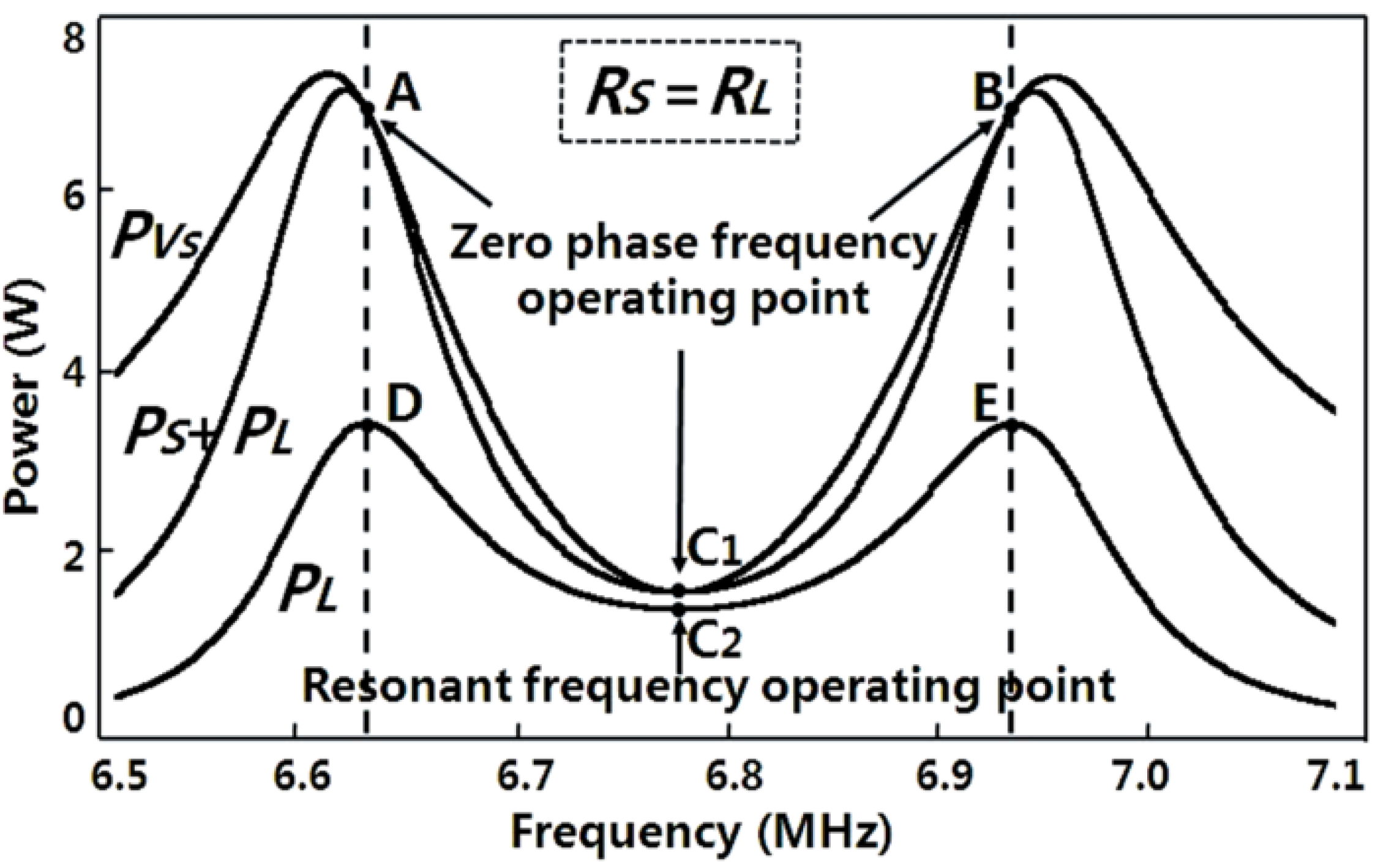 Energies   Free Full-Text   A Critical Review of Wireless