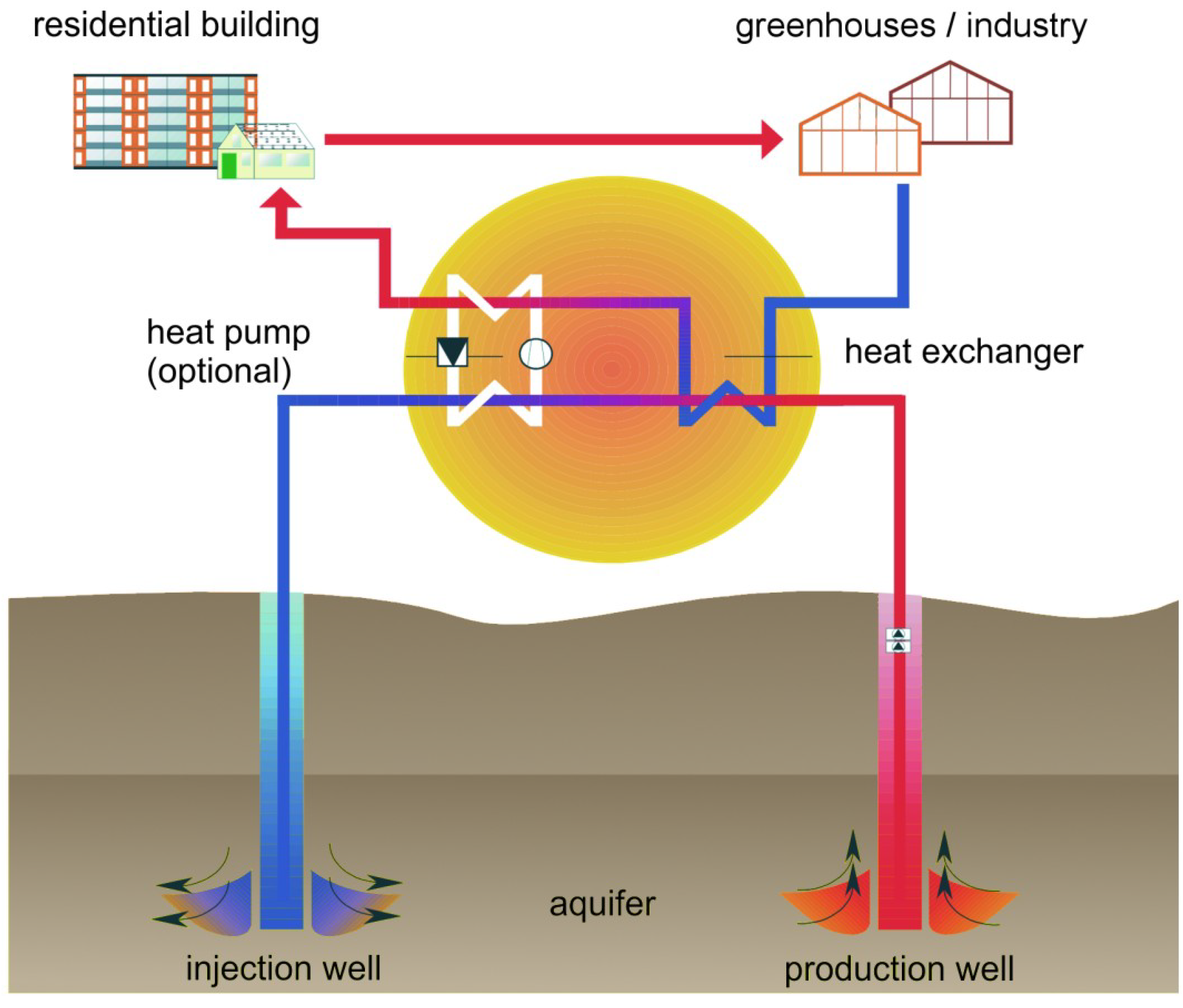 diagram of a geothermal plant gallery