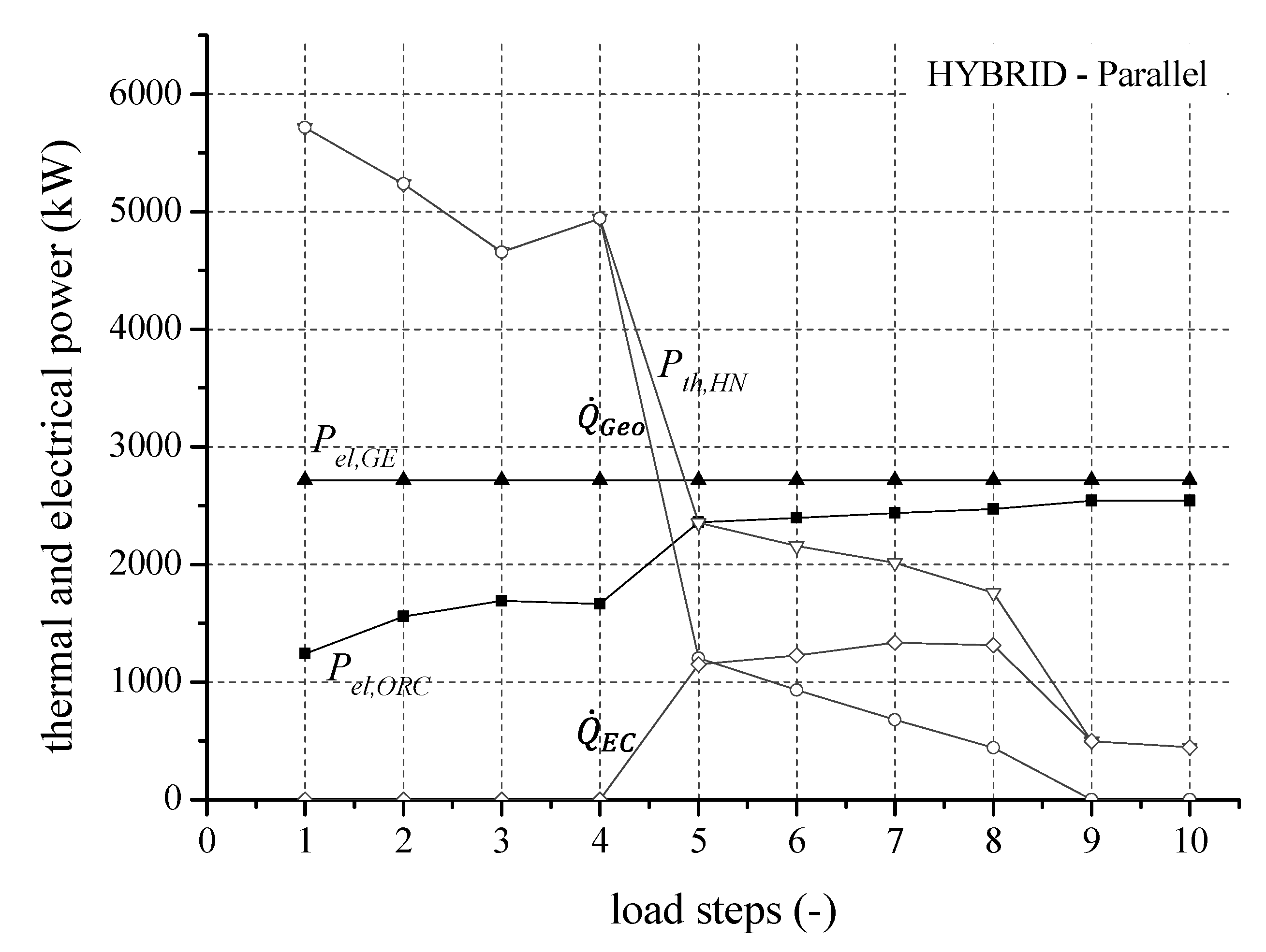Energies Free Full Text Thermoeconomic Analysis Of Hybrid Power Plant Diagram Pictures No
