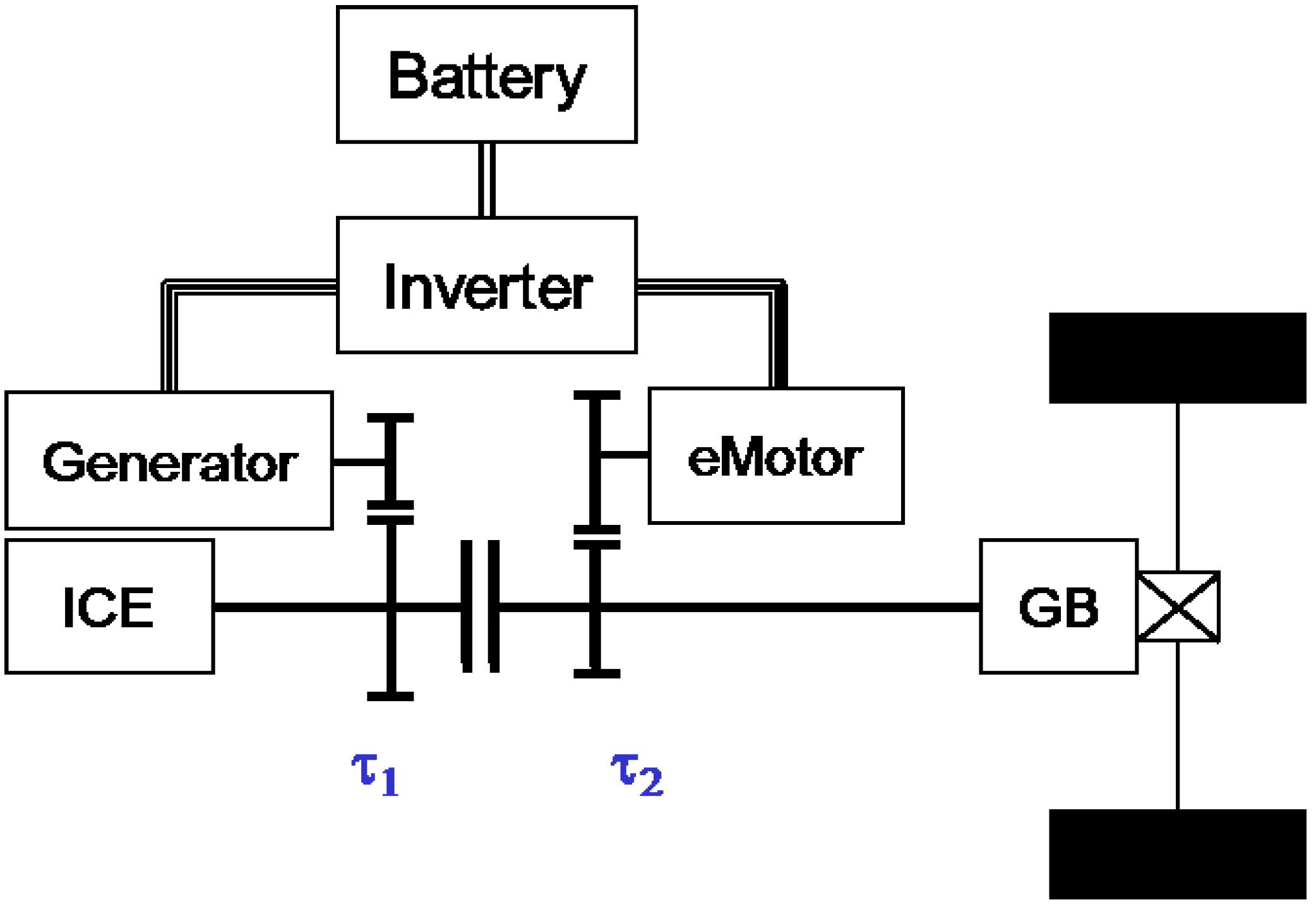 Toyota Production System Diagram. Toyota Production System Diagram. Wiring. Wiring Harness Design Guidelines At Justdesktopwallpapers.com