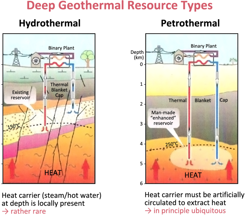 Energies Special Issue Geothermal Energy Delivering On The