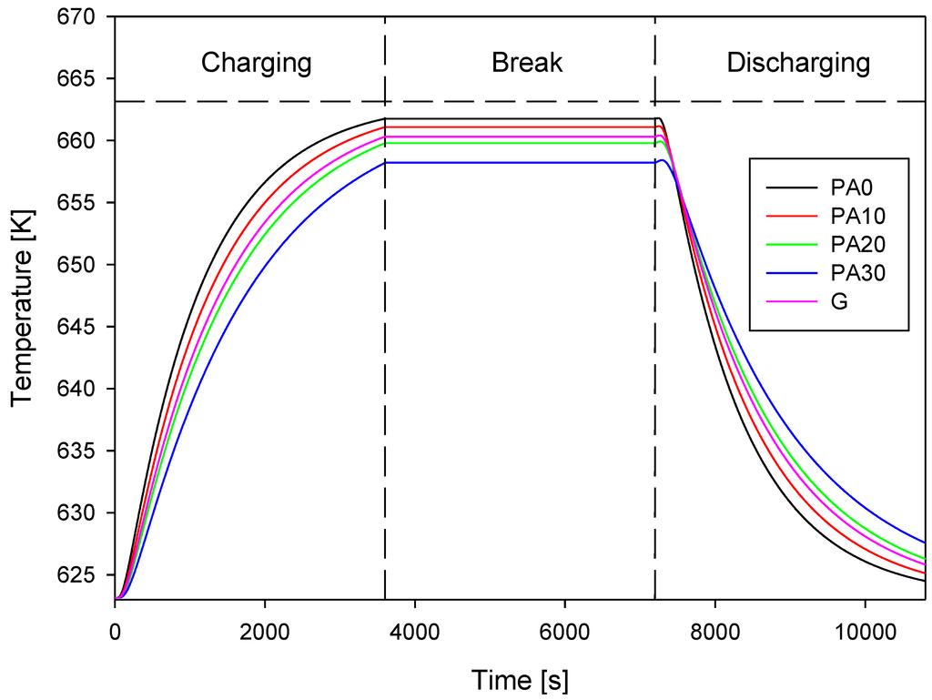 the finite element method in engineering rao pdf