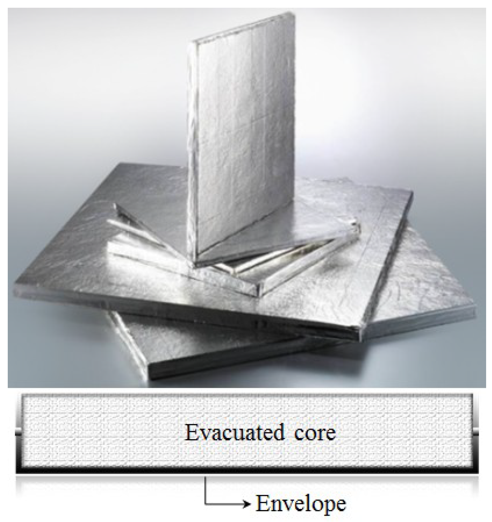 Vacuum Insulated Panel : Energies free full text evaluation of mechanically and