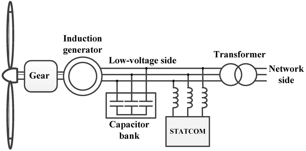supercapacitor thesis Maxwell technologies leading global supplier of ultracapacitorsbackup power + regenerative power + burst power + quick charge + cold starting.